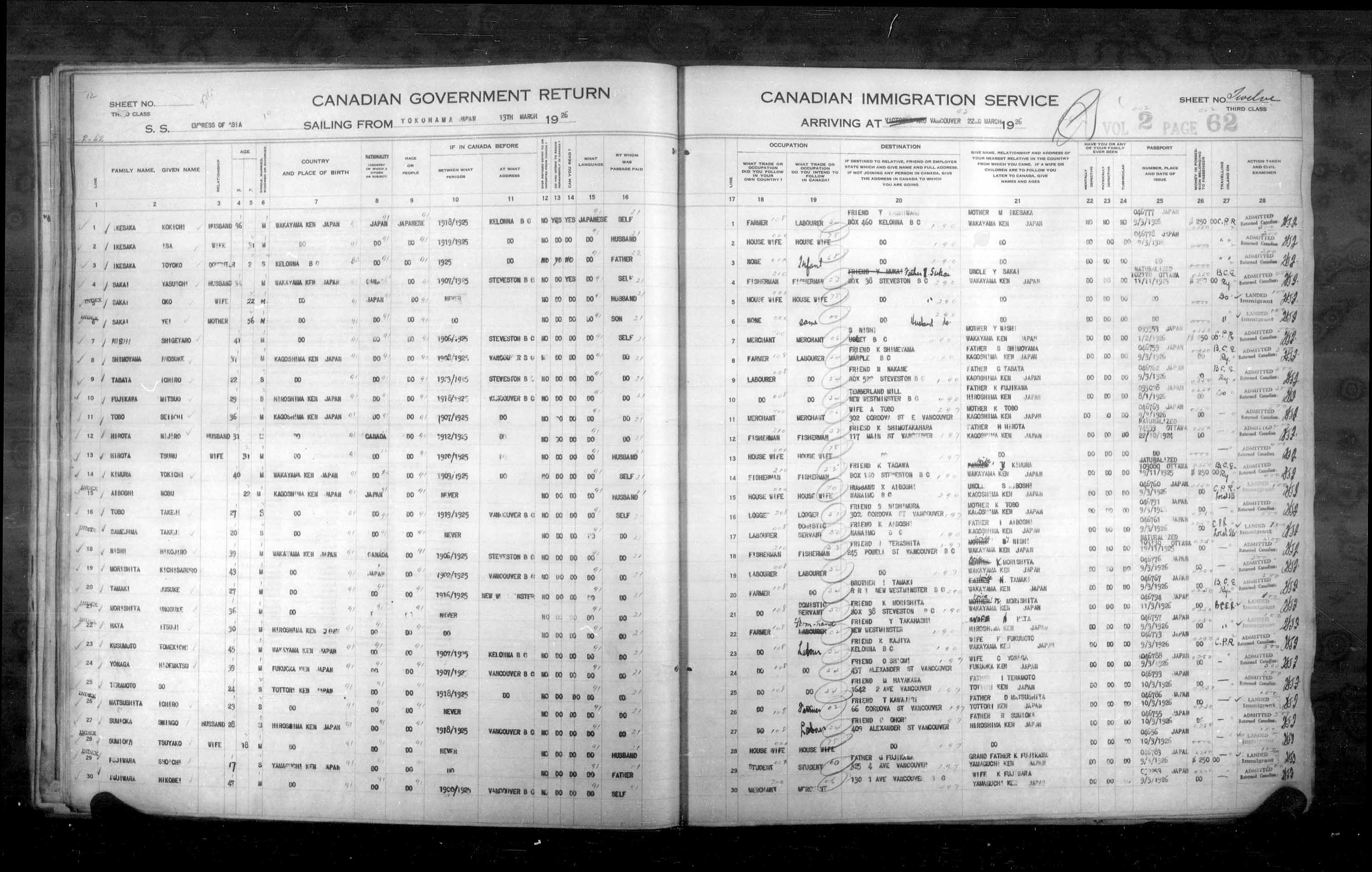 Title: Passenger Lists: Vancouver and Victoria (1925-1935) - Mikan Number: 161347 - Microform: t-14884