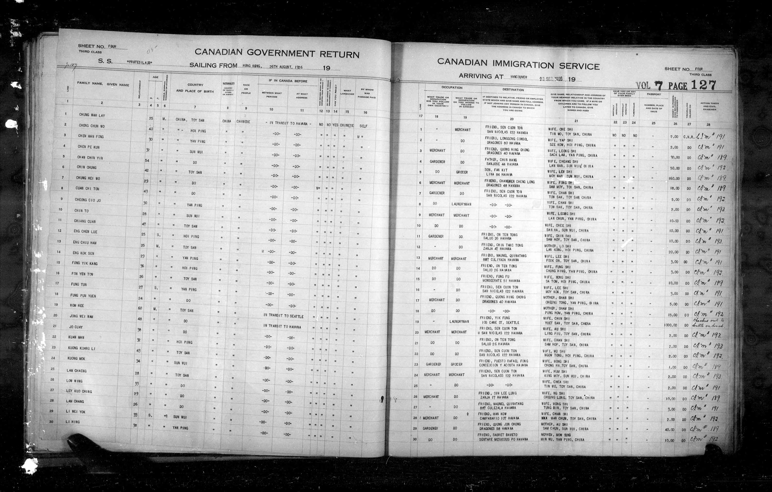 Title: Passenger Lists: Vancouver and Victoria (1925-1935) - Mikan Number: 161347 - Microform: t-14885