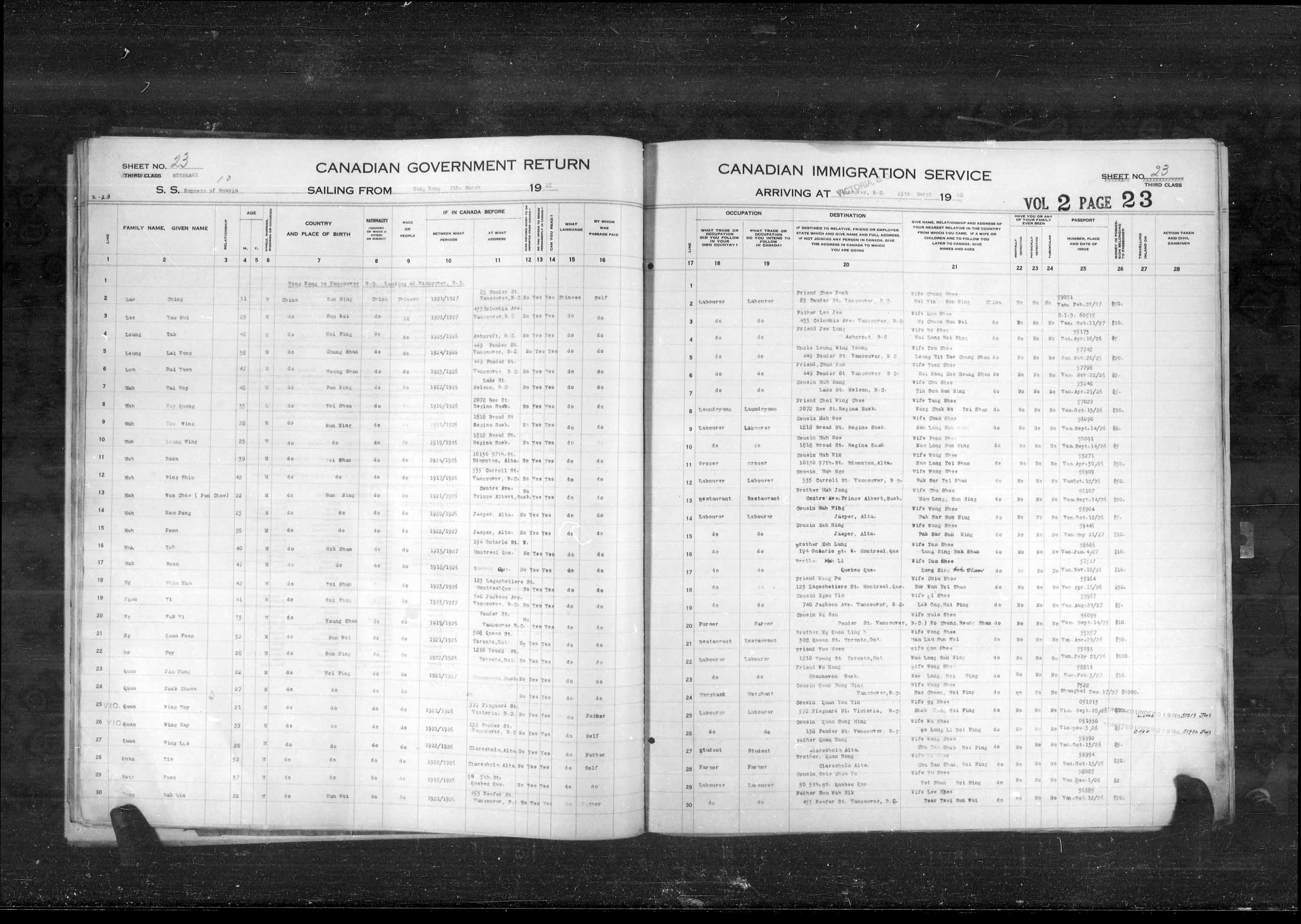 Title: Passenger Lists: Vancouver and Victoria (1925-1935) - Mikan Number: 161347 - Microform: t-14890