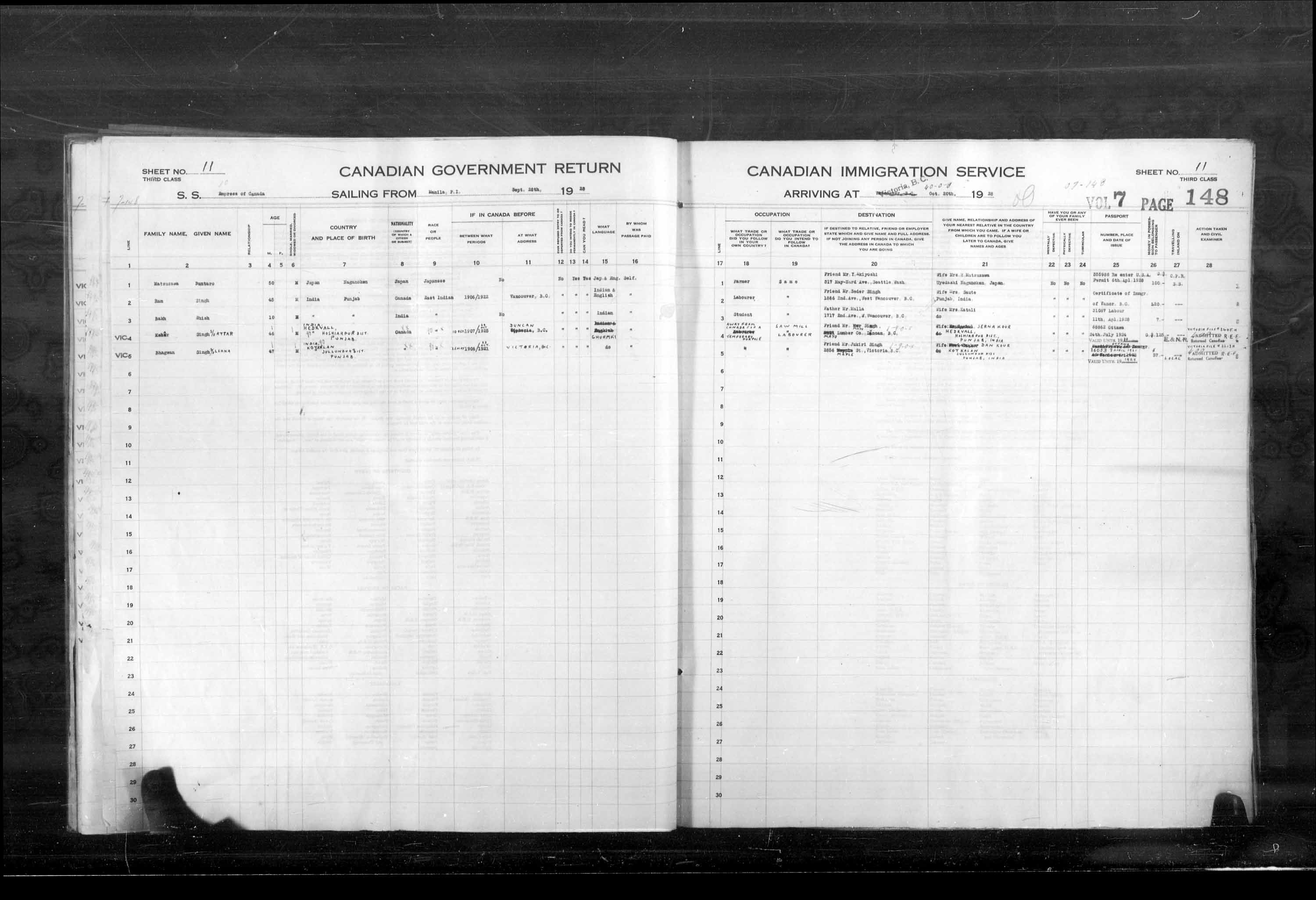Title: Passenger Lists: Vancouver and Victoria (1925-1935) - Mikan Number: 161347 - Microform: t-14891