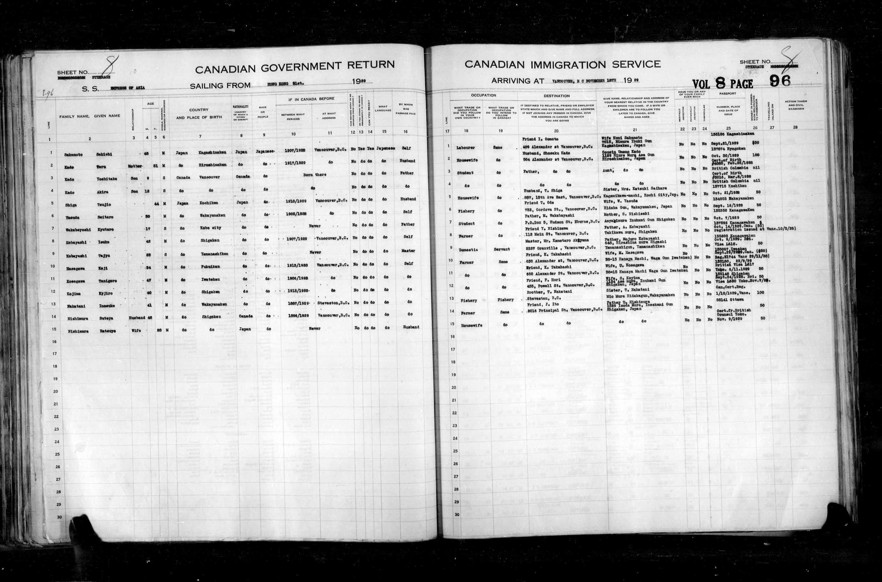 Title: Passenger Lists: Vancouver and Victoria (1925-1935) - Mikan Number: 161347 - Microform: t-14895