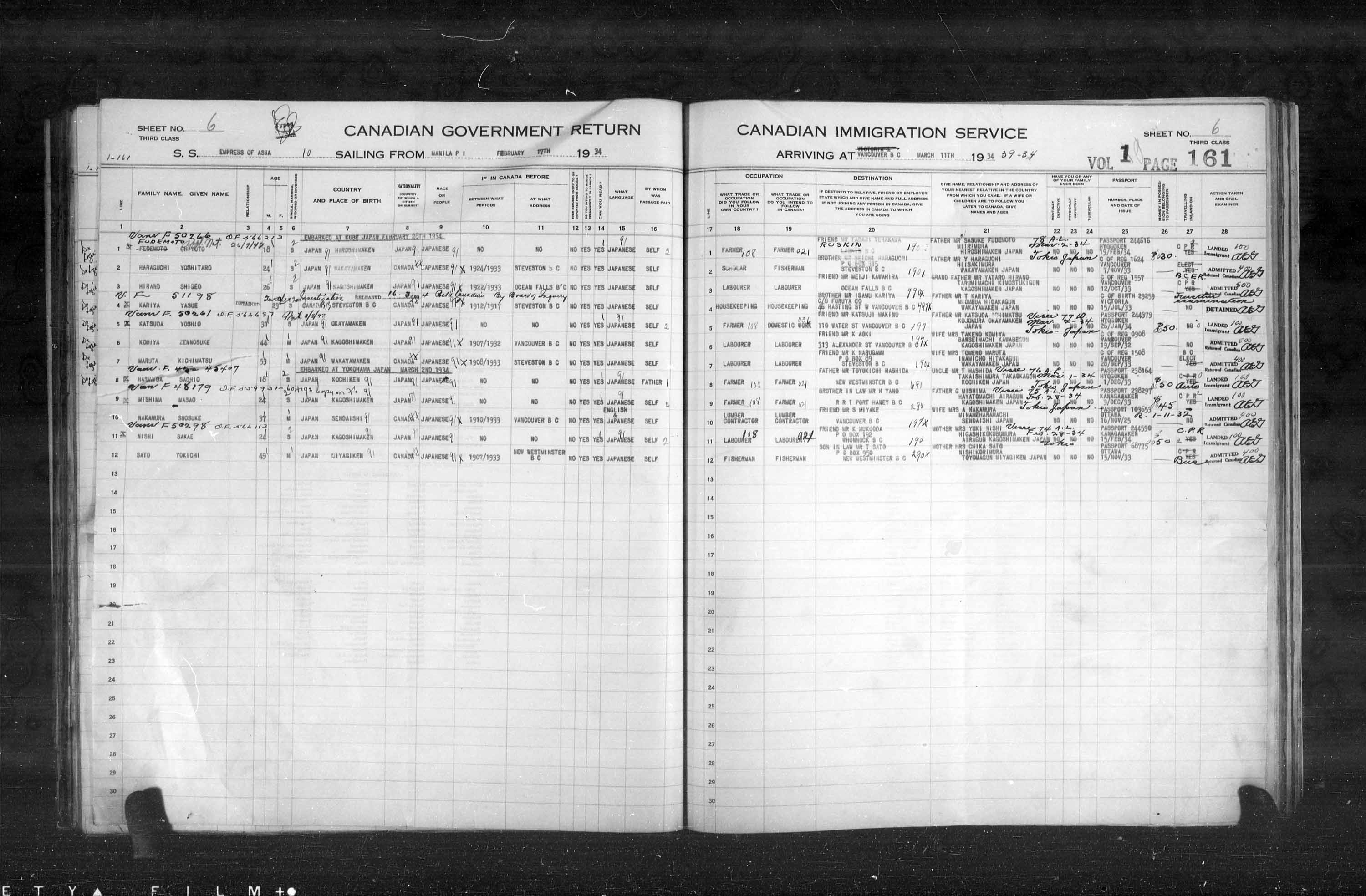 Title: Passenger Lists: Vancouver and Victoria (1925-1935) - Mikan Number: 161347 - Microform: t-14905