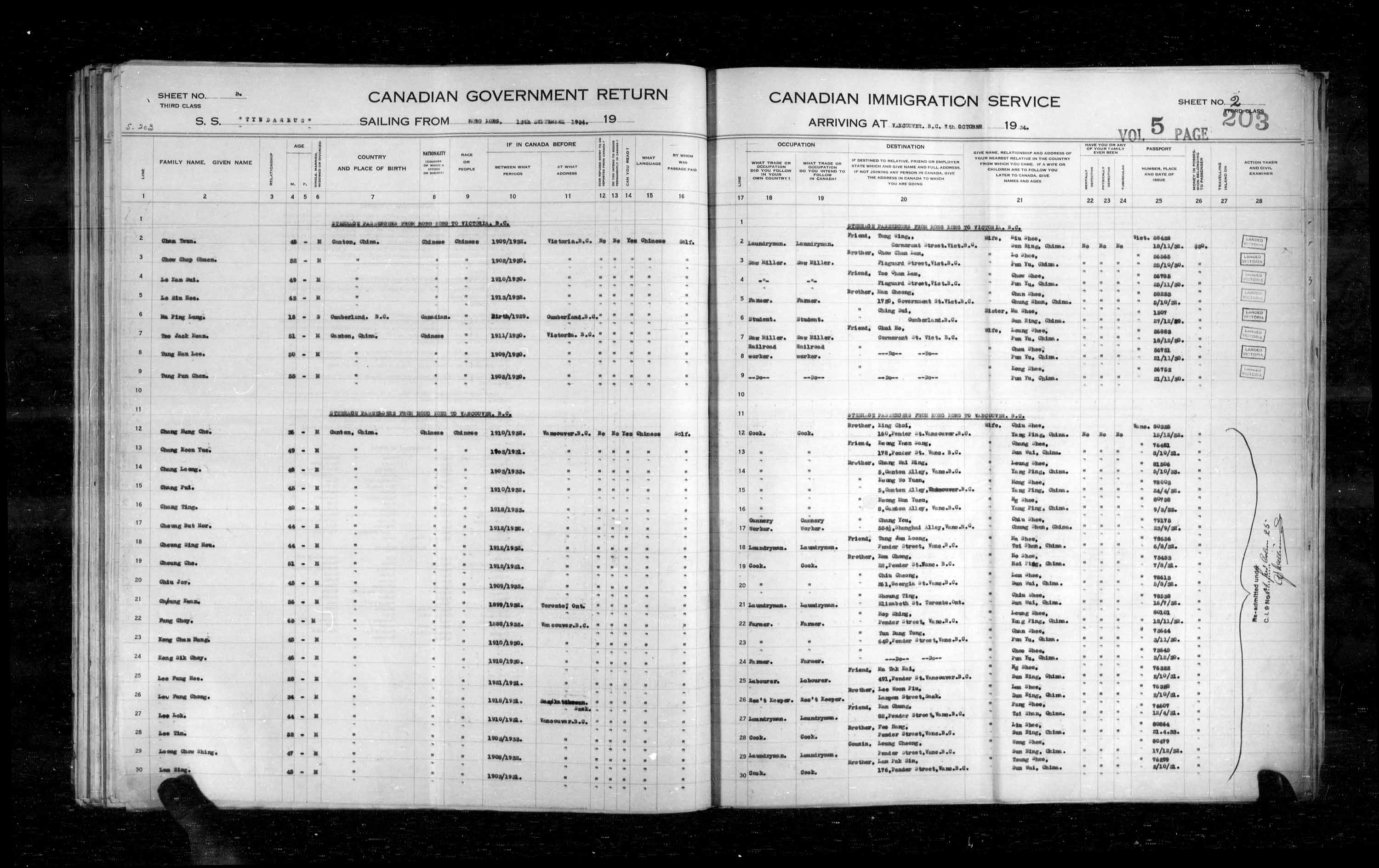 Title: Passenger Lists: Vancouver and Victoria (1925-1935) - Mikan Number: 161347 - Microform: t-14907
