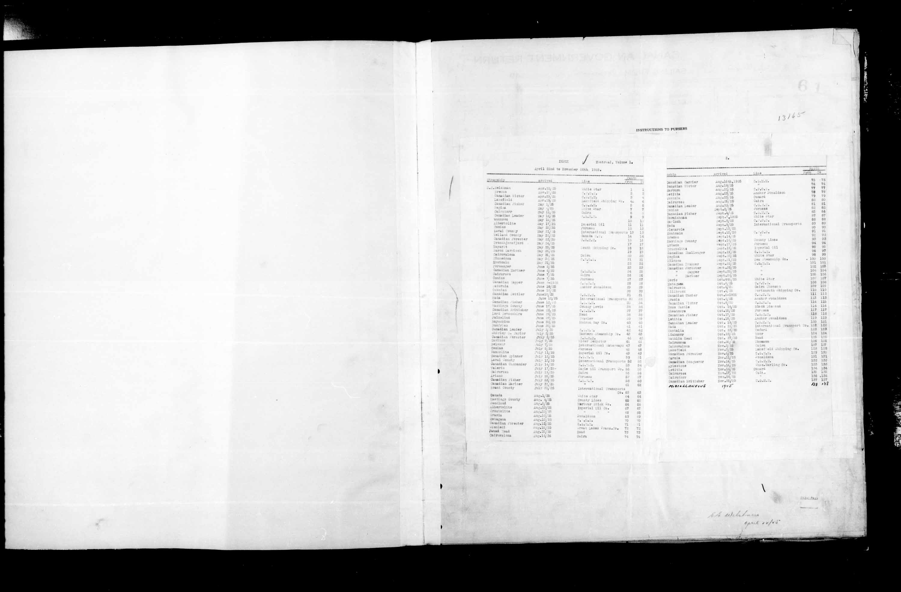 Title: Passenger Lists: Montreal (1925-1935) - Mikan Number: 134839 - Microform: t-14910
