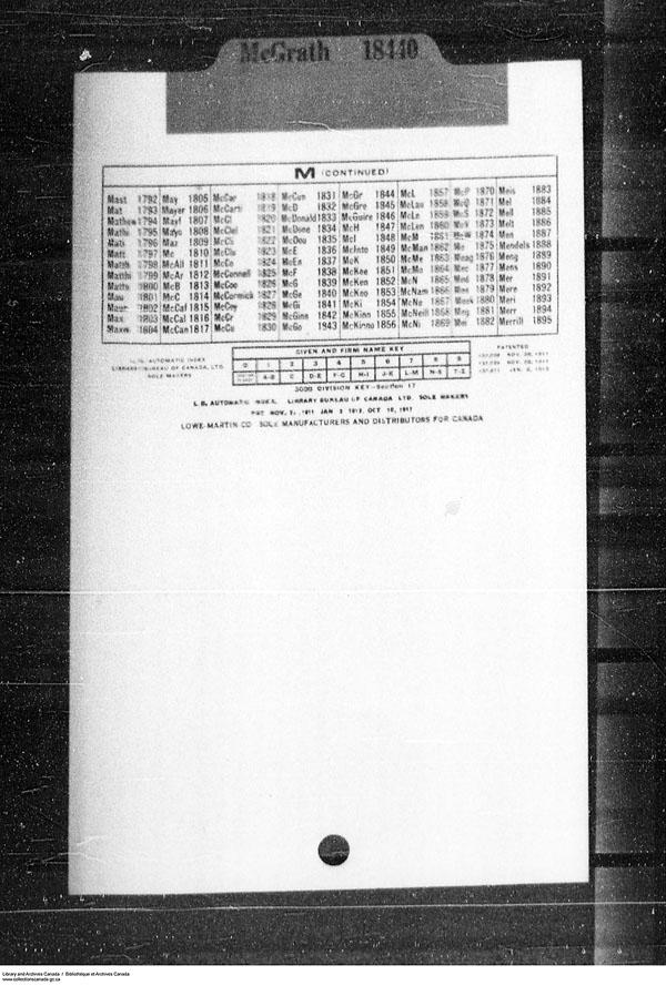 Titre: Arrivées par la frontière, formulaire 30, 1919-1924 - N° d'enregistrement Mikan: 179163 - Microforme: t-15307