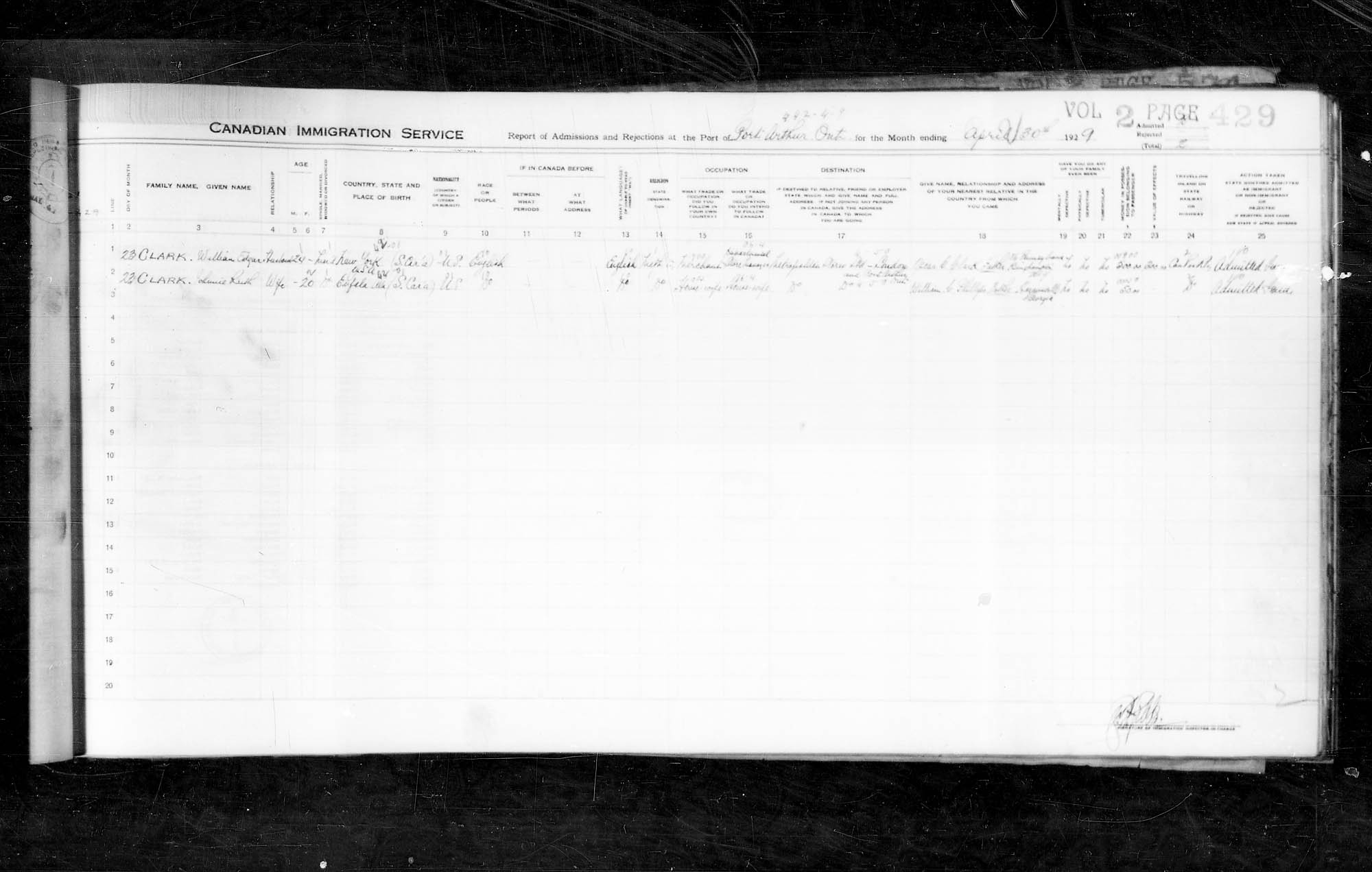 Title: Border Entry, 1925-1935 - Mikan Number: 134855 - Microform: t-15364