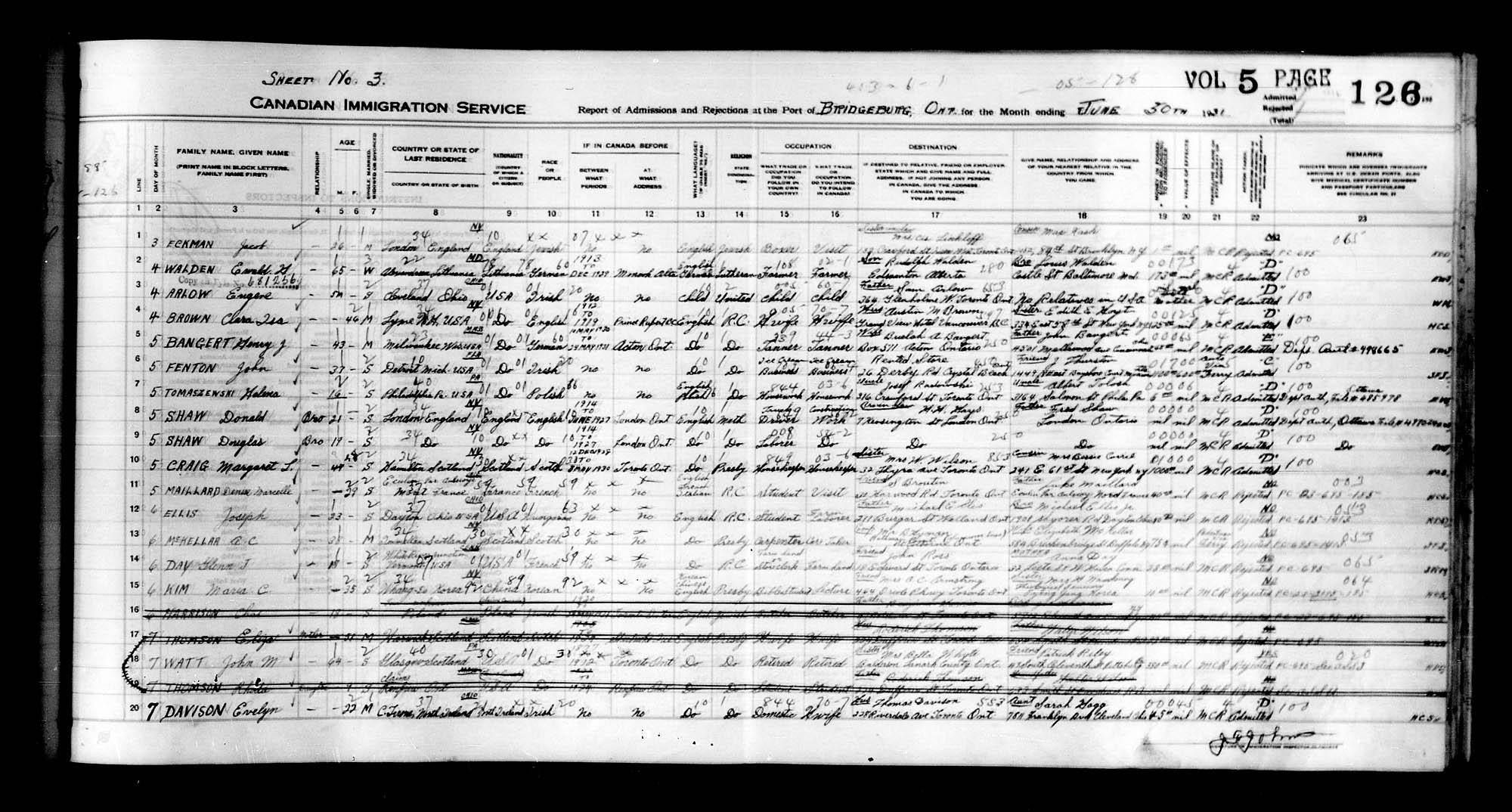 Titre: Arrivées par la frontière, 1925-1935 - N° d'enregistrement Mikan: 179161 - Microforme: t-15376