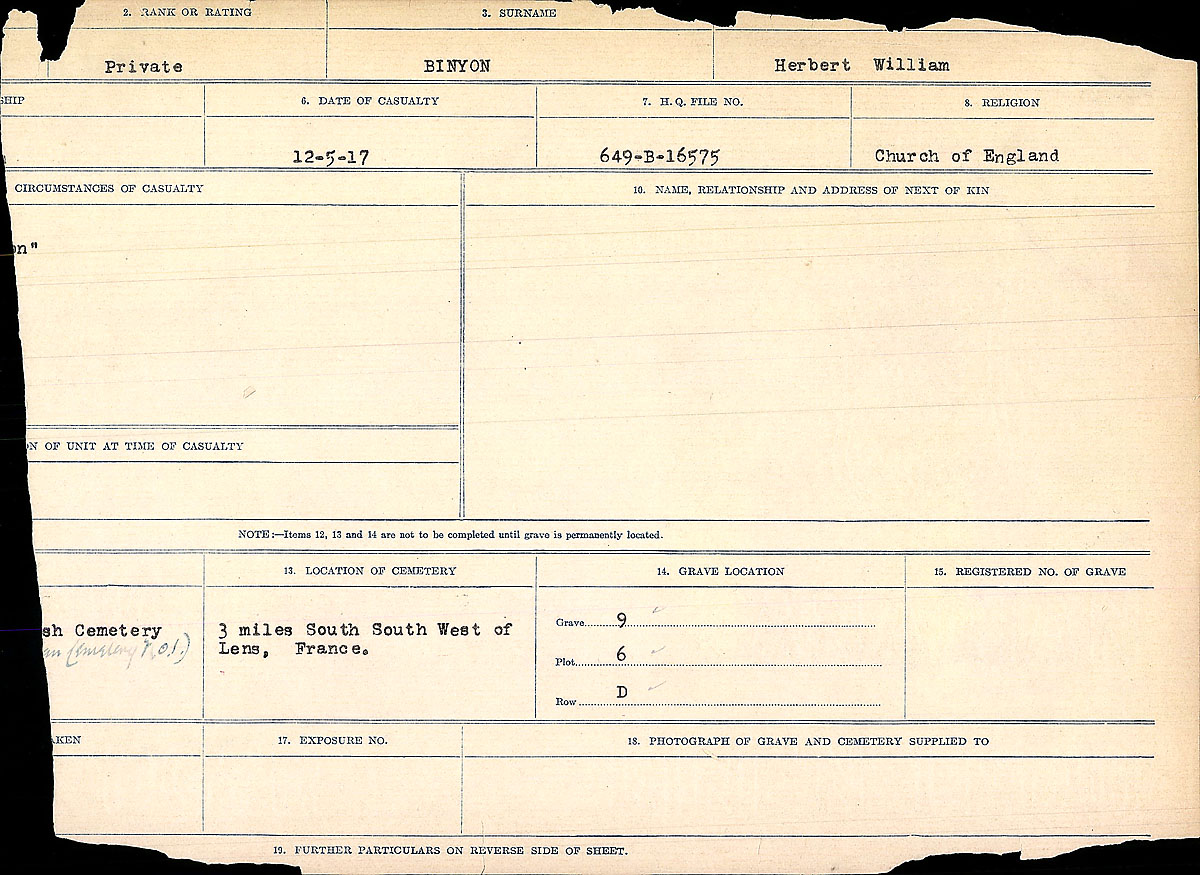 Title: Circumstances of Death Registers, First World War - Mikan Number: 46246 - Microform: 31829_B016720