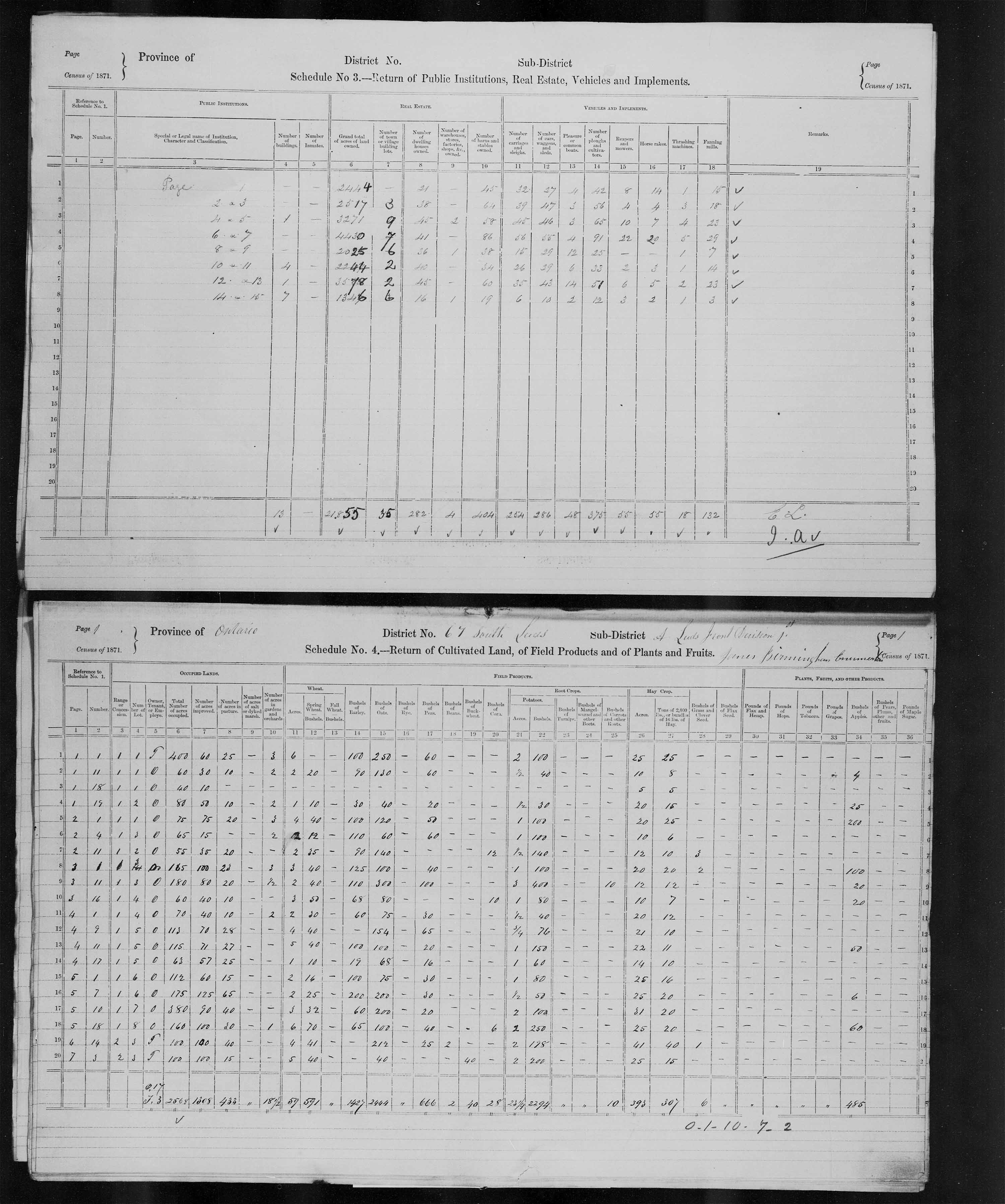 Title: Census of Canada, 1871 - Mikan Number: 142105 - Microform: c-10000