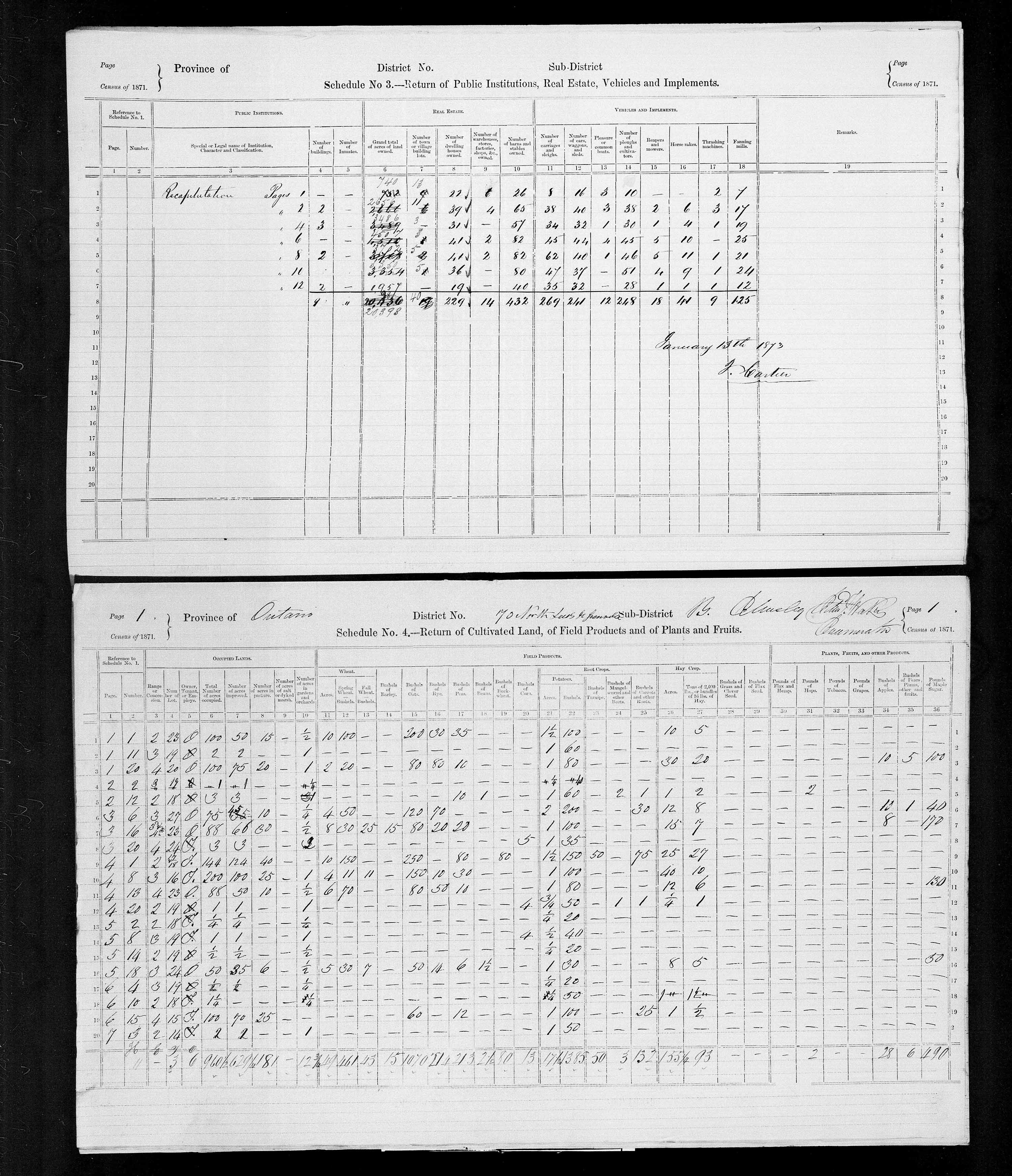 Title: Census of Canada, 1871 - Mikan Number: 142105 - Microform: c-10004