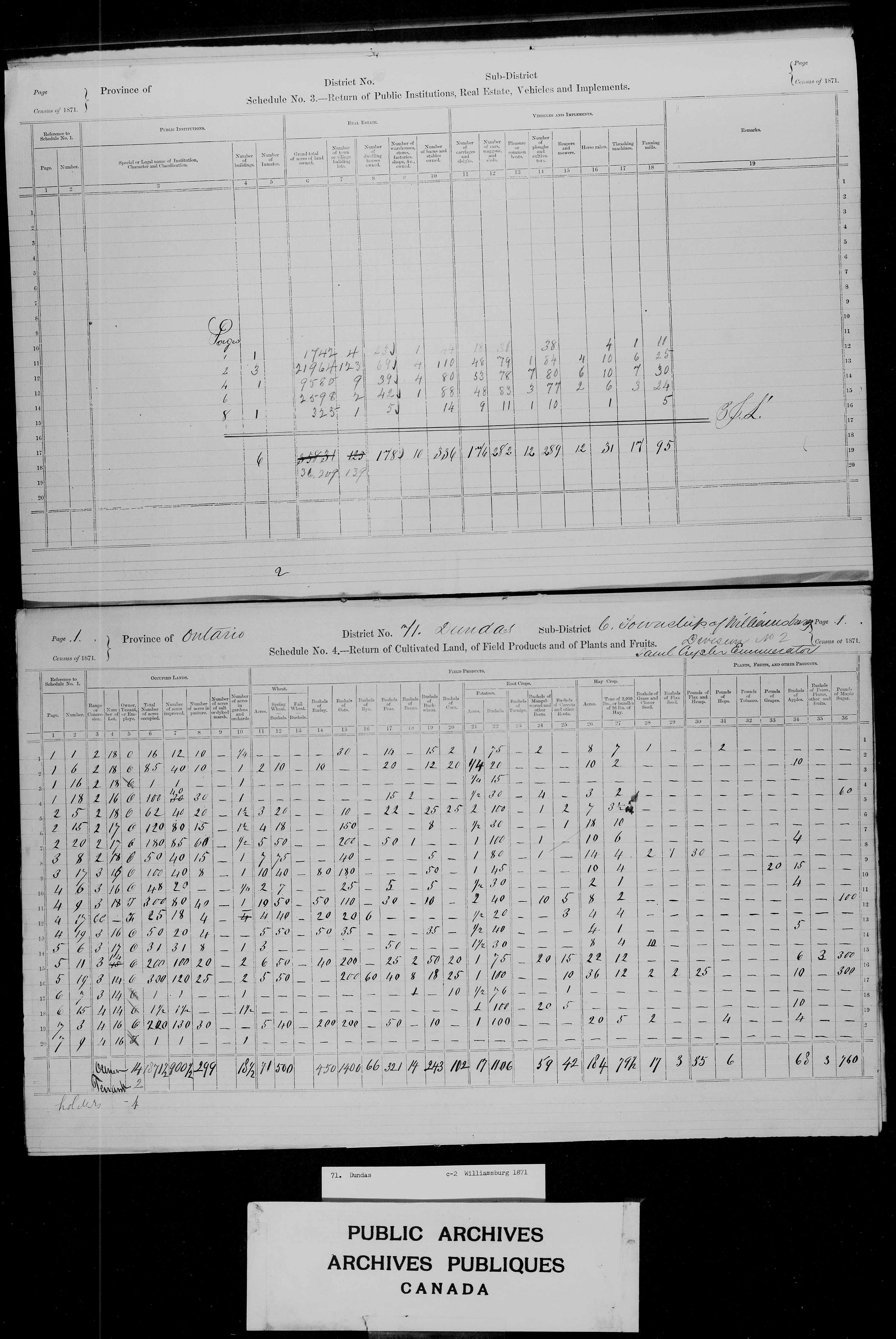 Title: Census of Canada, 1871 - Mikan Number: 142105 - Microform: c-10006