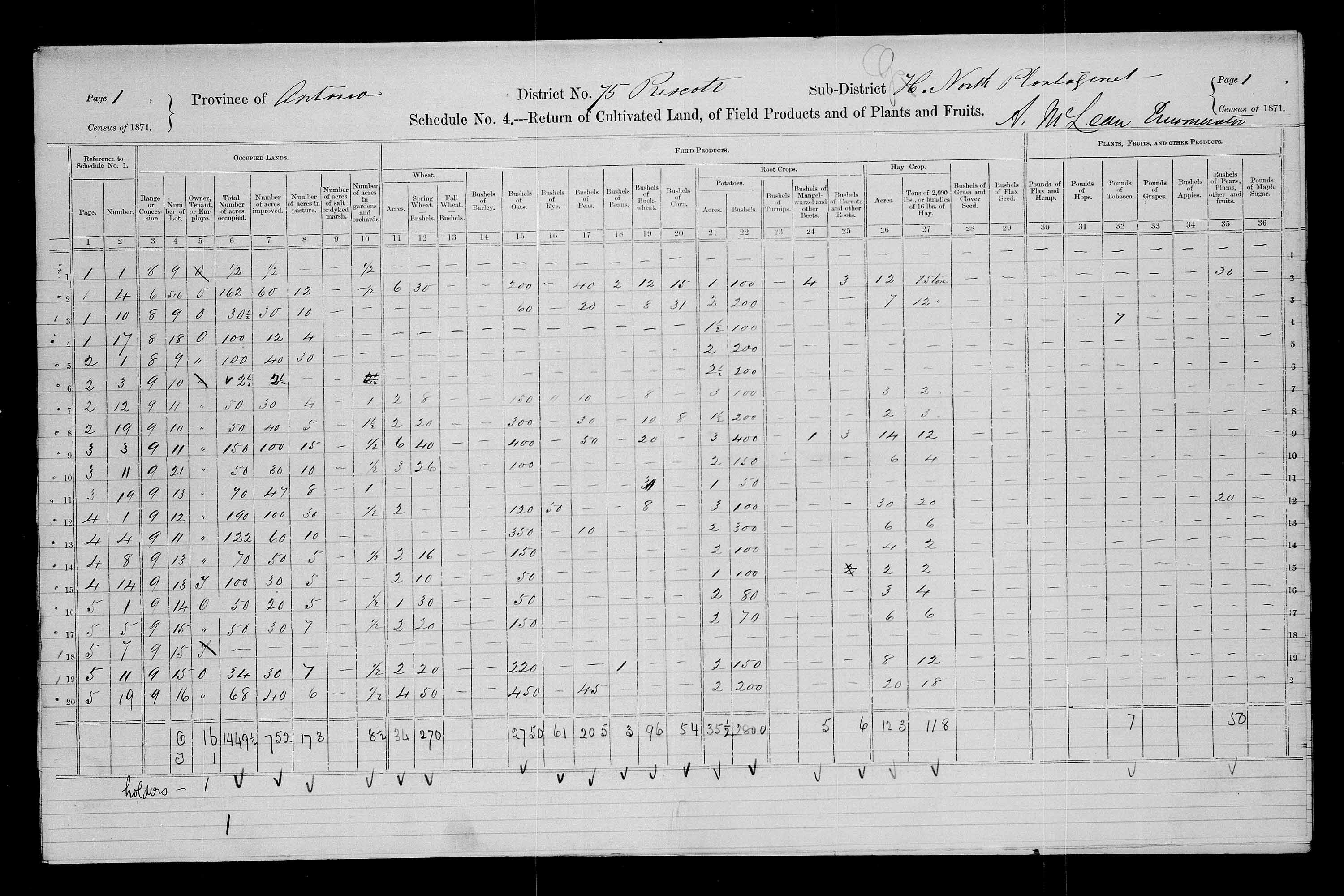 Title: Census of Canada, 1871 - Mikan Number: 142105 - Microform: c-10011