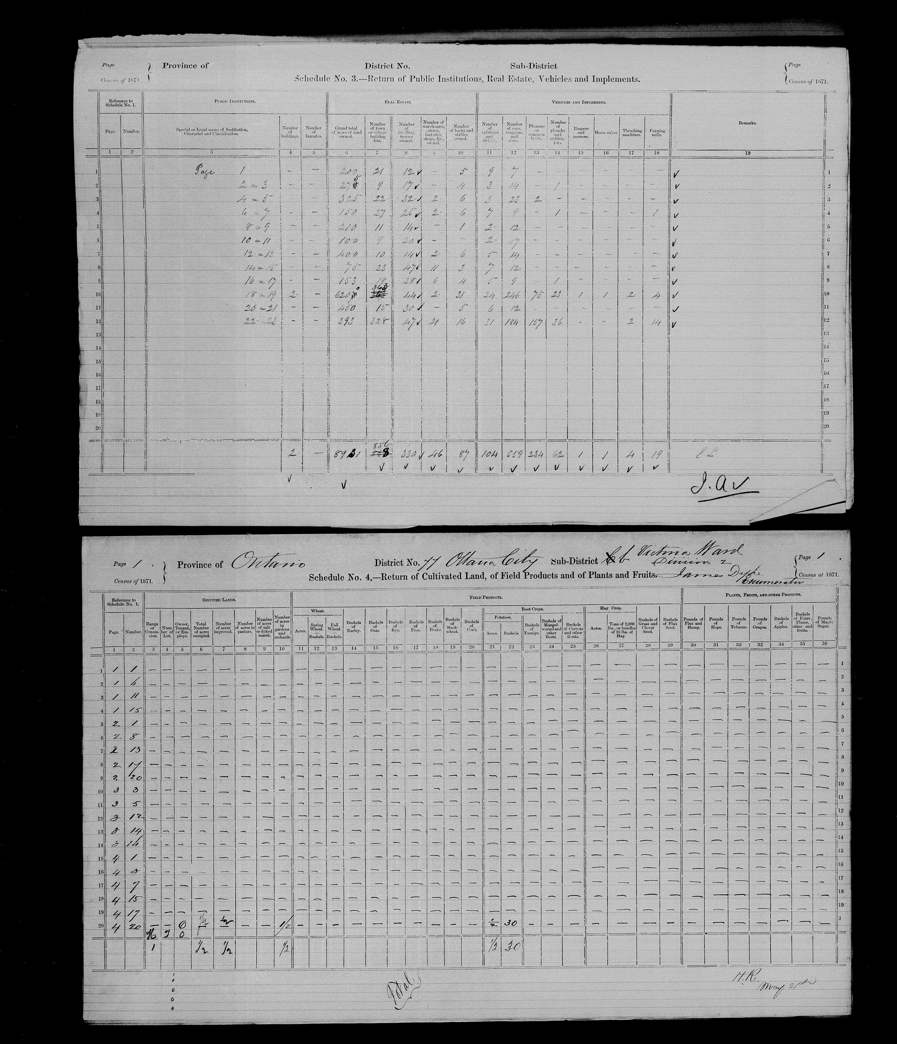 Title: Census of Canada, 1871 - Mikan Number: 142105 - Microform: c-10013