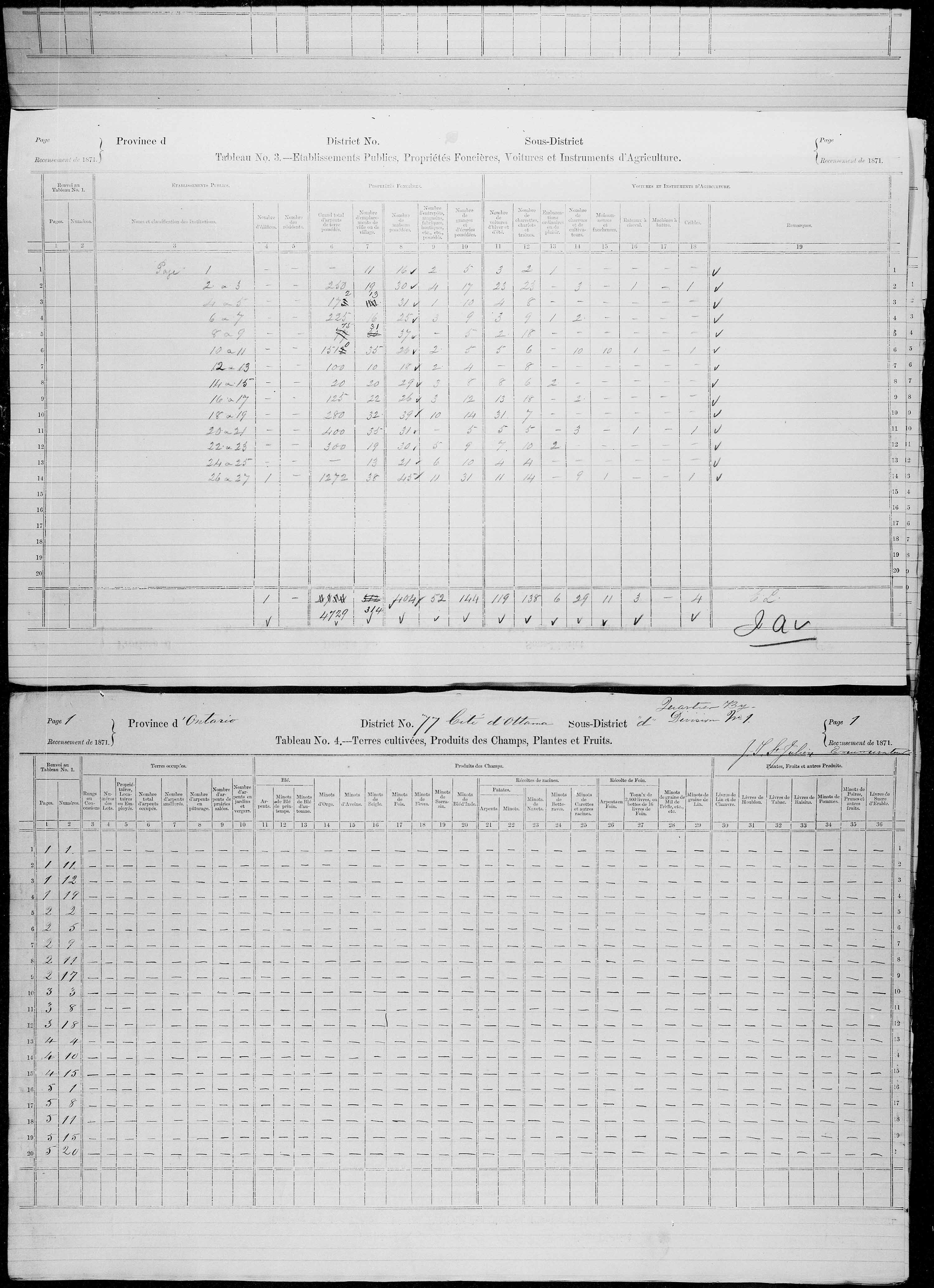 Title: Census of Canada, 1871 - Mikan Number: 142105 - Microform: c-10014
