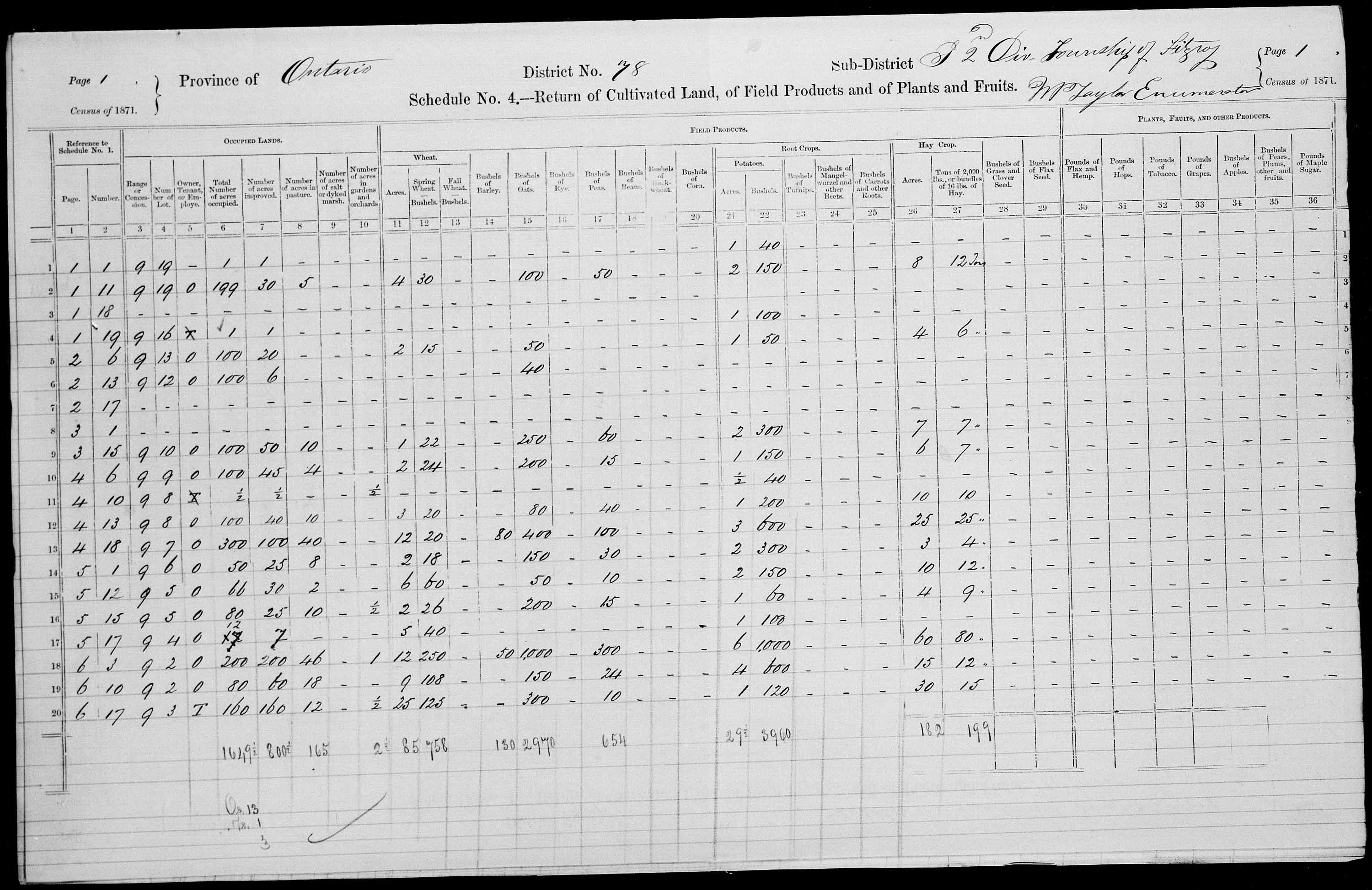 Title: Census of Canada, 1871 - Mikan Number: 142105 - Microform: c-10016