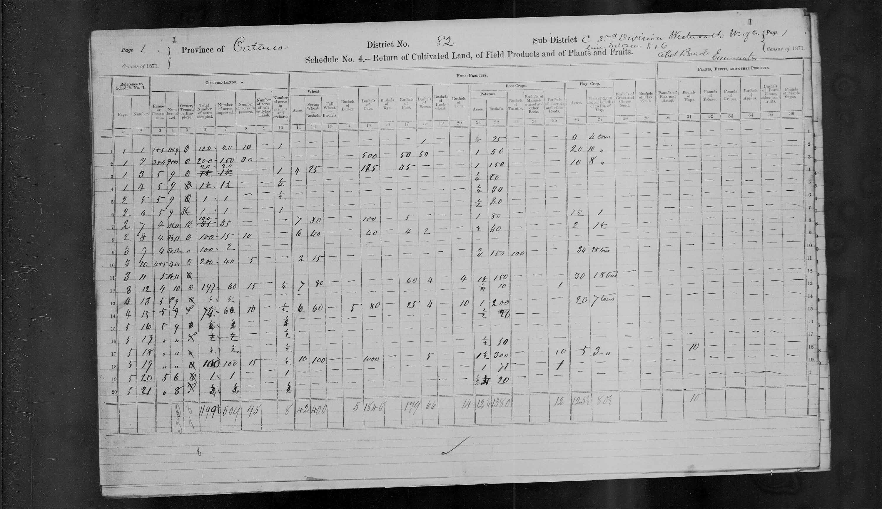 Title: Census of Canada, 1871 - Mikan Number: 142105 - Microform: c-10021