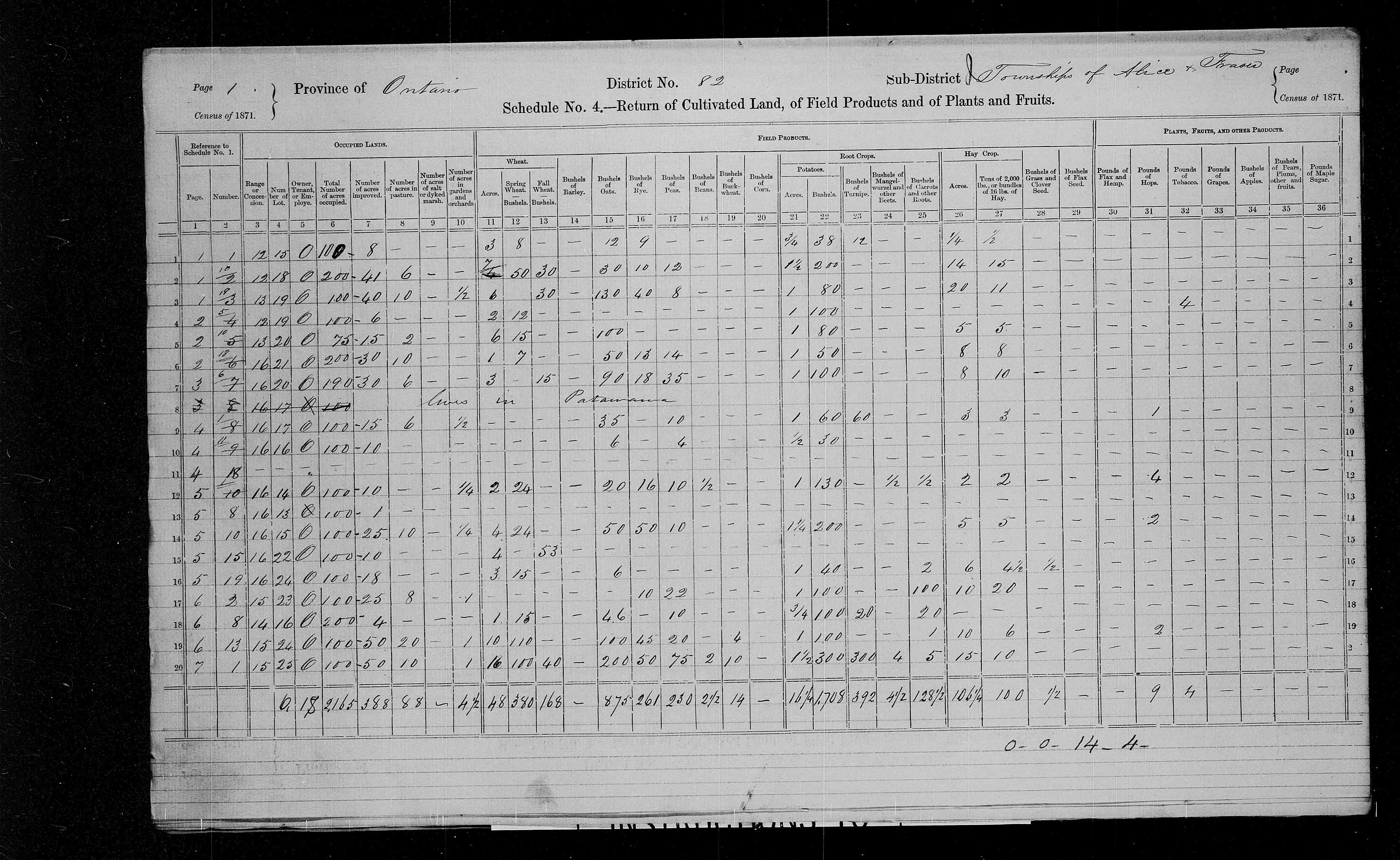 Title: Census of Canada, 1871 - Mikan Number: 142105 - Microform: c-10022