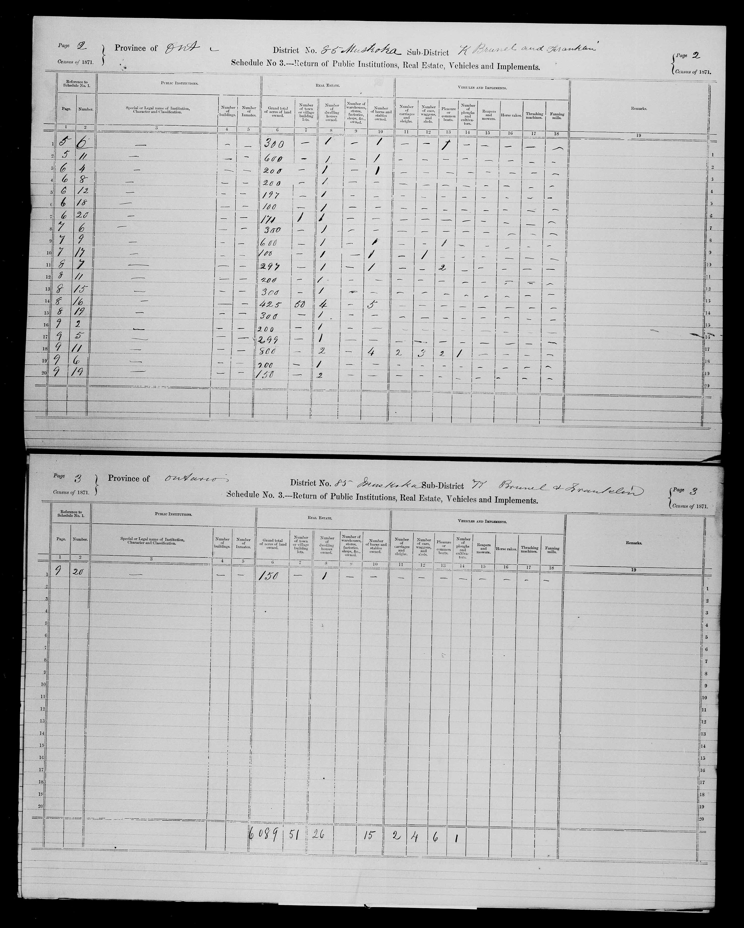 Title: Census of Canada, 1871 - Mikan Number: 142105 - Microform: c-10023