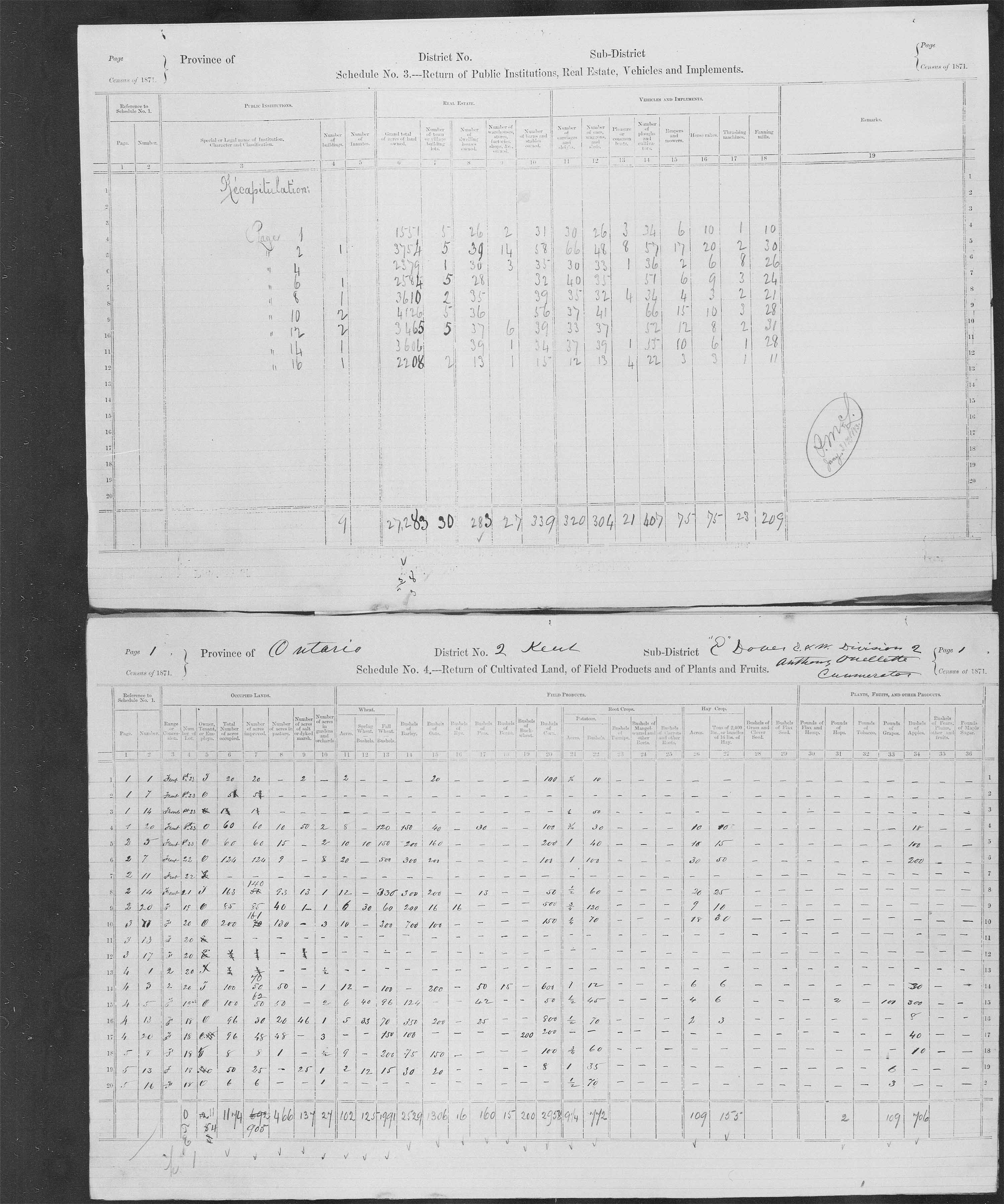 Title: Census of Canada, 1871 - Mikan Number: 142105 - Microform: c-9892