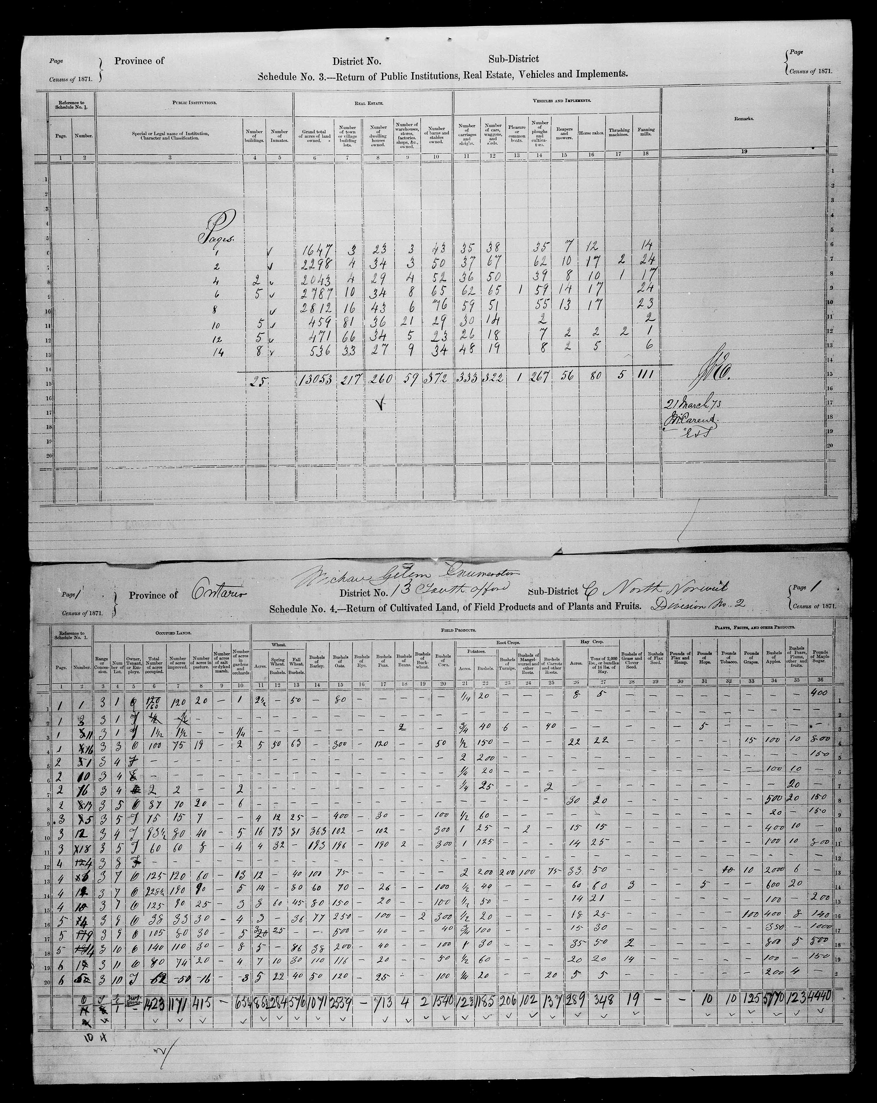 Title: Census of Canada, 1871 - Mikan Number: 142105 - Microform: c-9910
