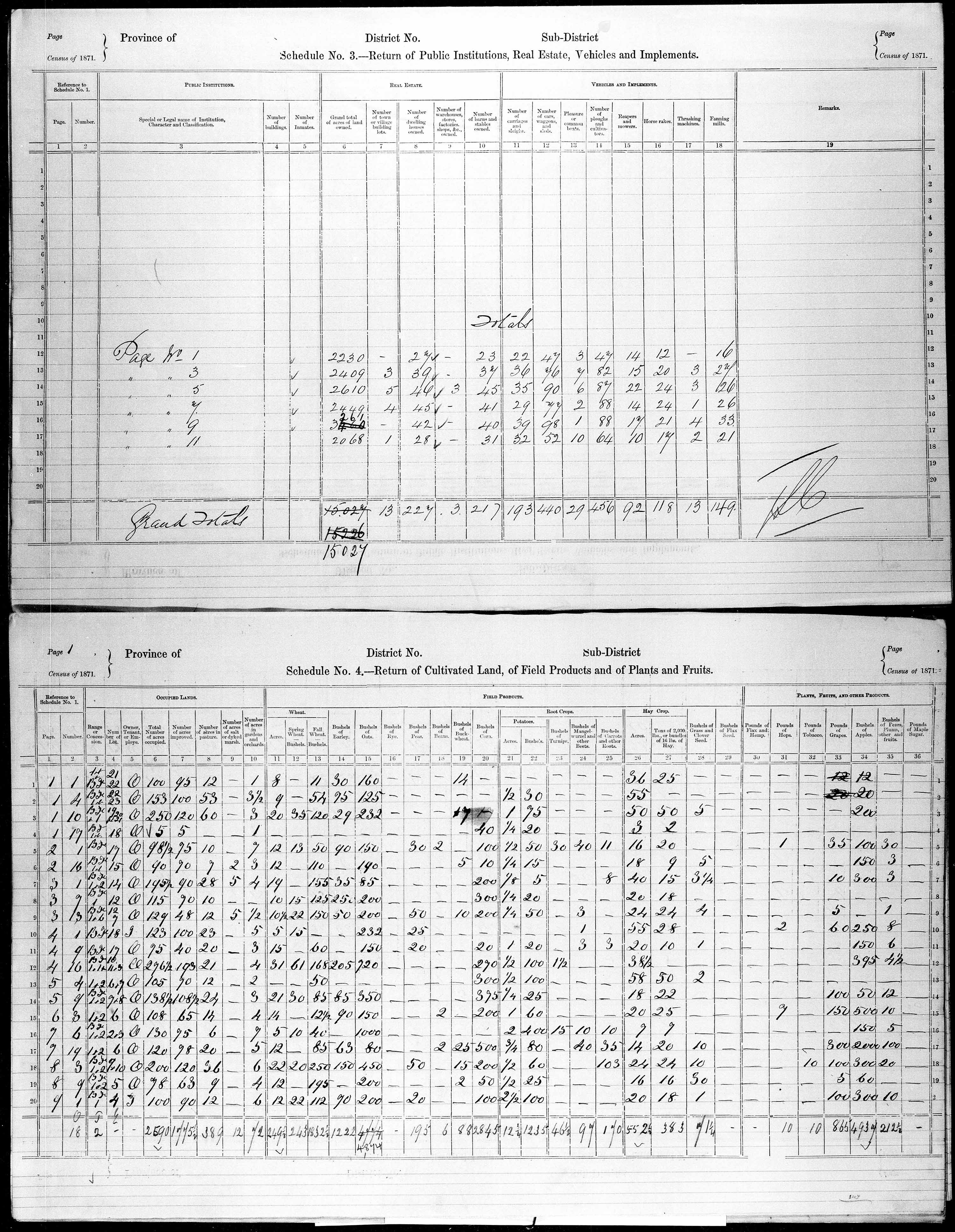 Title: Census of Canada, 1871 - Mikan Number: 142105 - Microform: c-9920