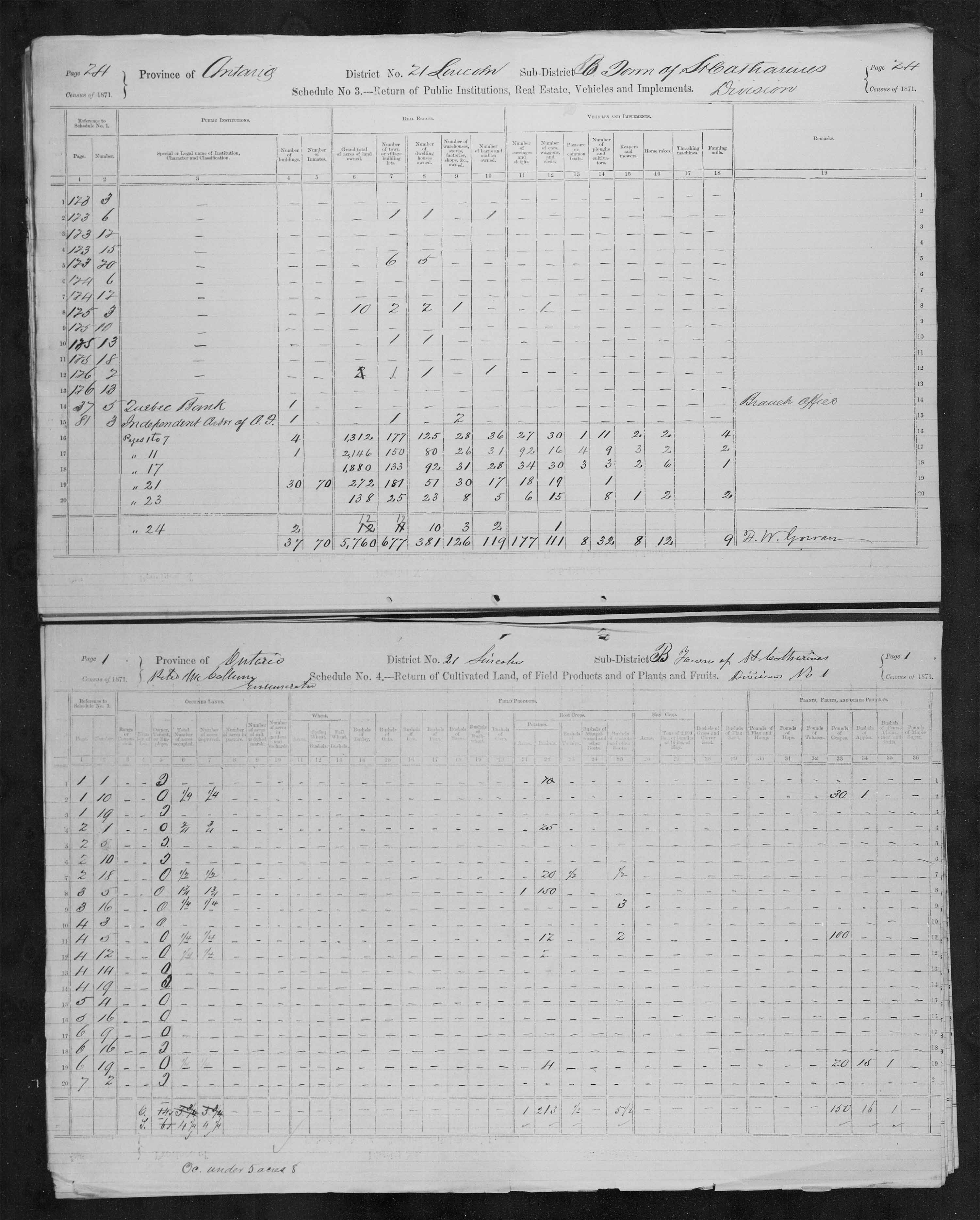 Title: Census of Canada, 1871 - Mikan Number: 142105 - Microform: c-9922