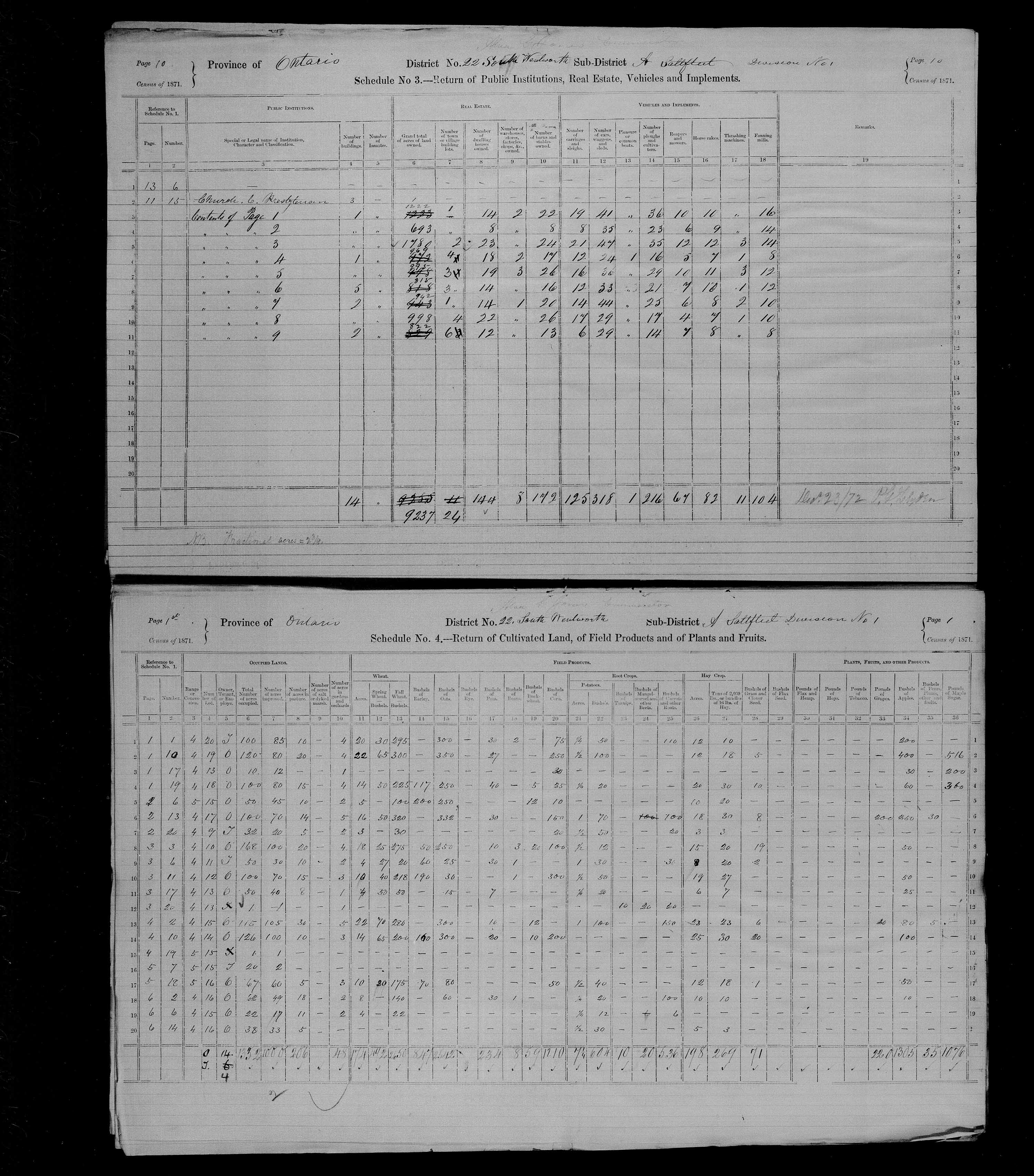 Title: Census of Canada, 1871 - Mikan Number: 142105 - Microform: c-9923