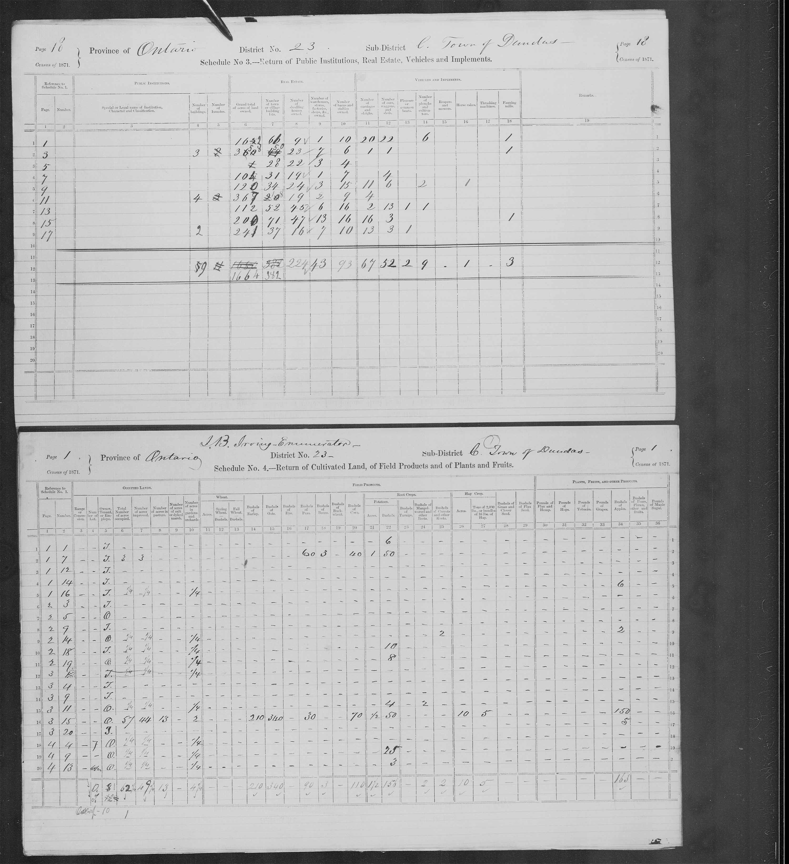 Title: Census of Canada, 1871 - Mikan Number: 142105 - Microform: c-9925