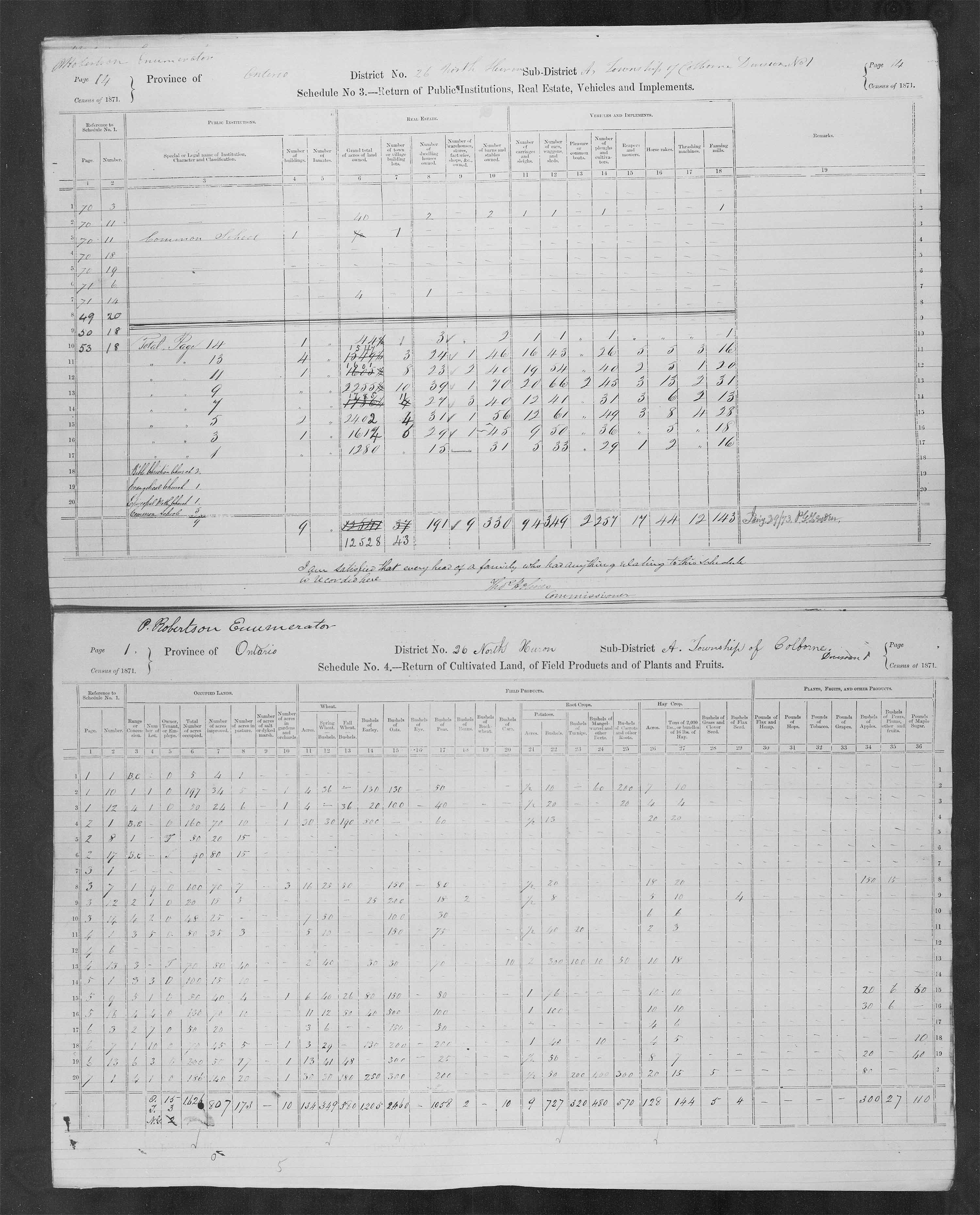 Title: Census of Canada, 1871 - Mikan Number: 142105 - Microform: c-9930
