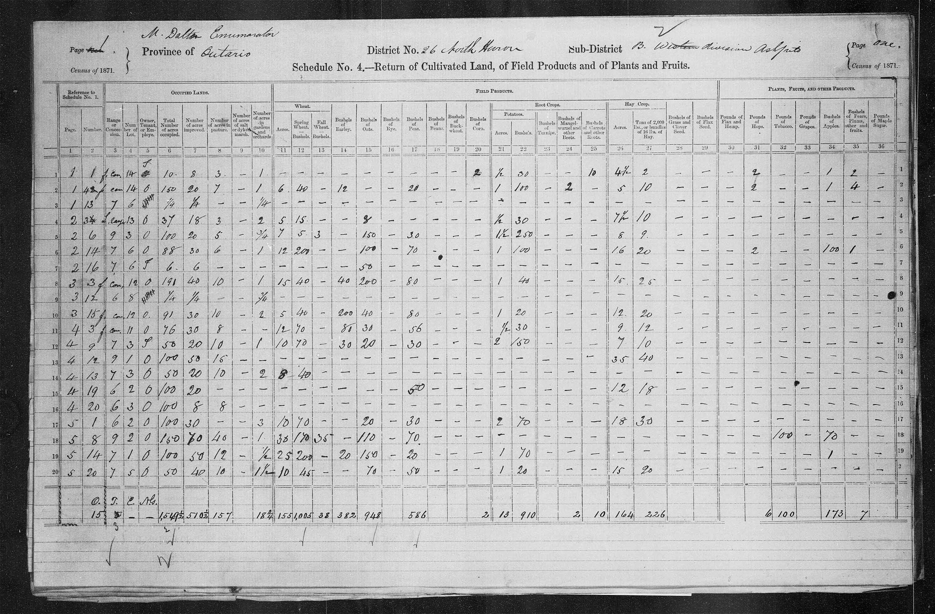 Title: Census of Canada, 1871 - Mikan Number: 142105 - Microform: c-9931