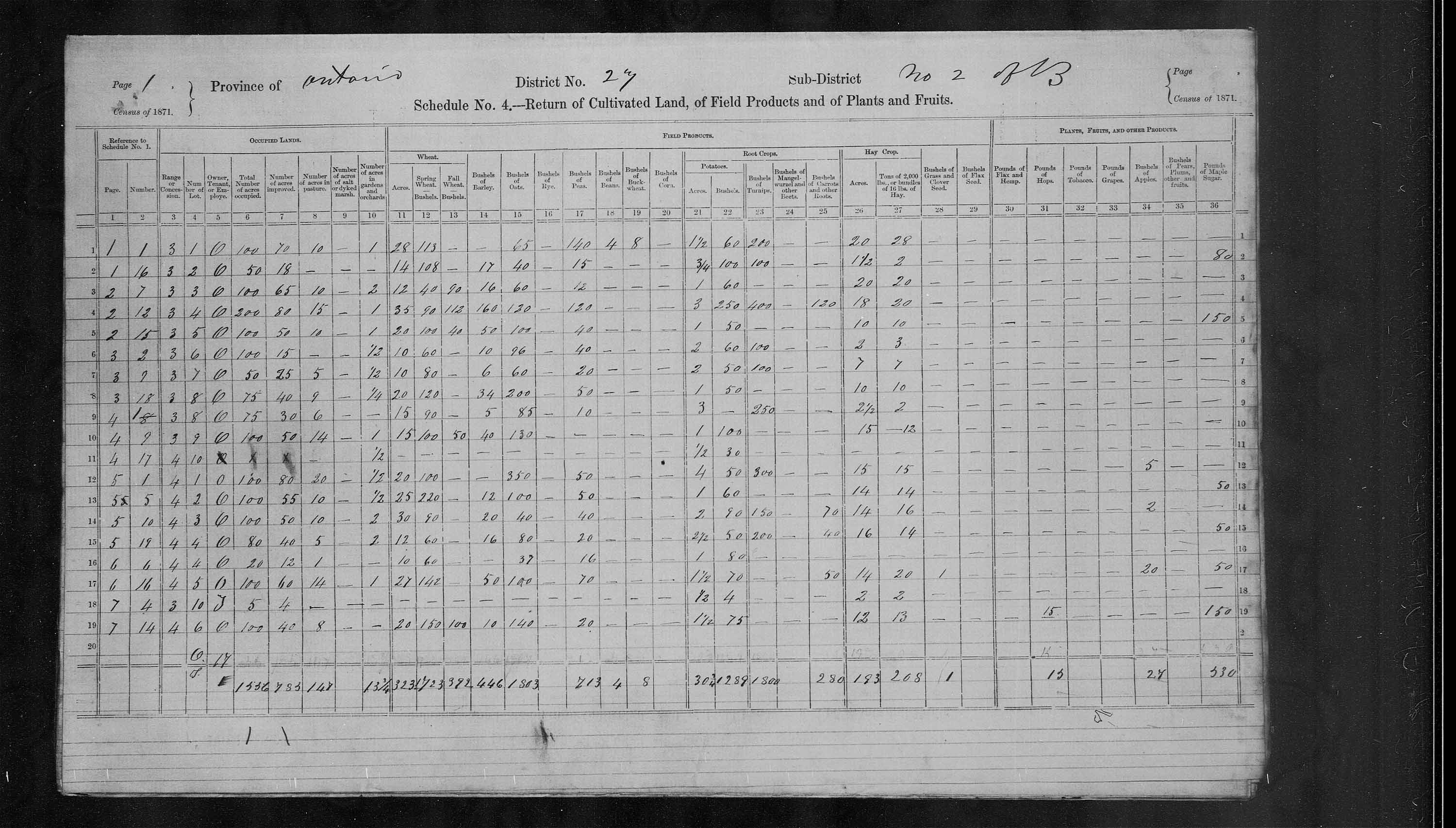 Title: Census of Canada, 1871 - Mikan Number: 142105 - Microform: c-9934