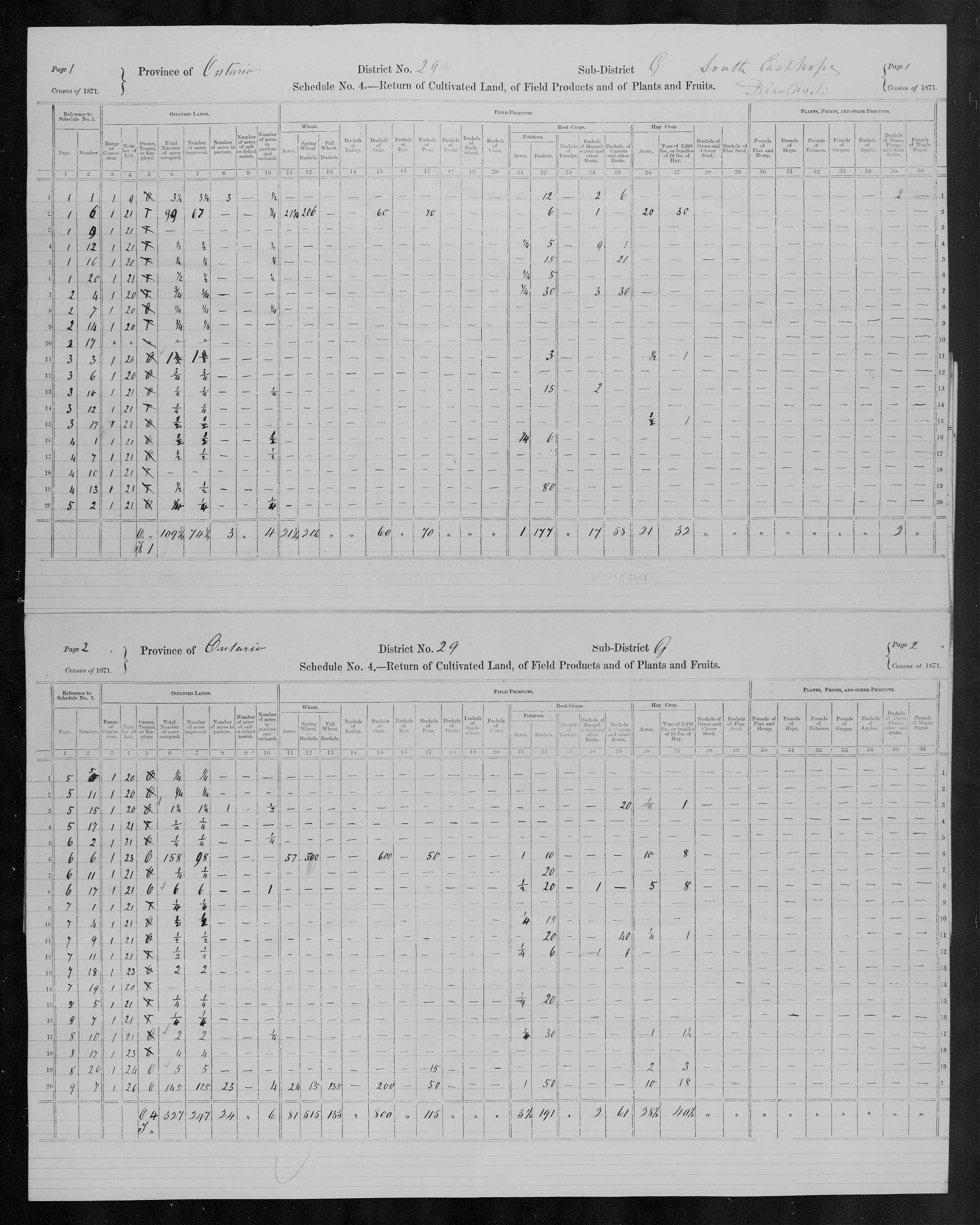 Title: Census of Canada, 1871 - Mikan Number: 142105 - Microform: c-9940