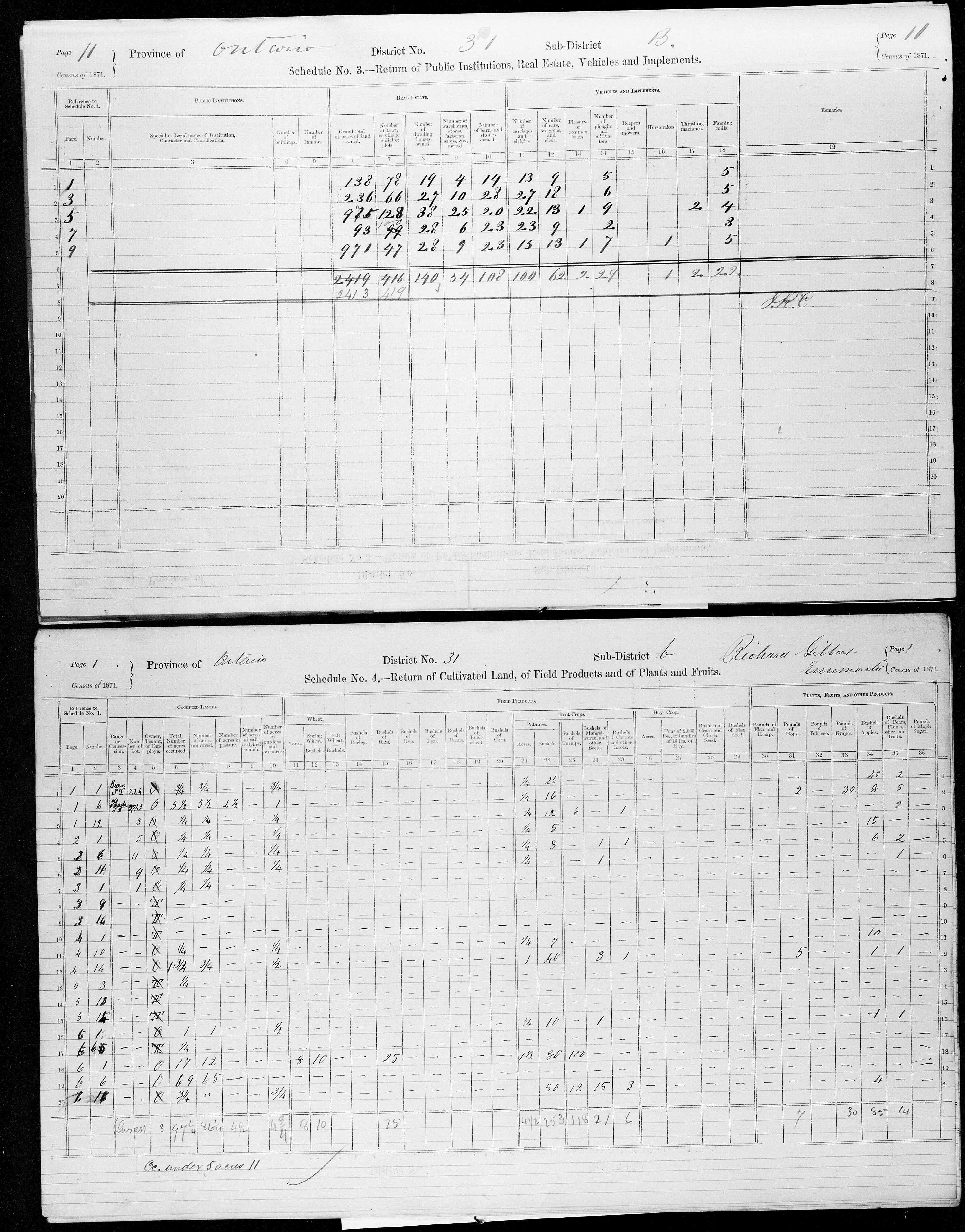 Title: Census of Canada, 1871 - Mikan Number: 142105 - Microform: c-9942