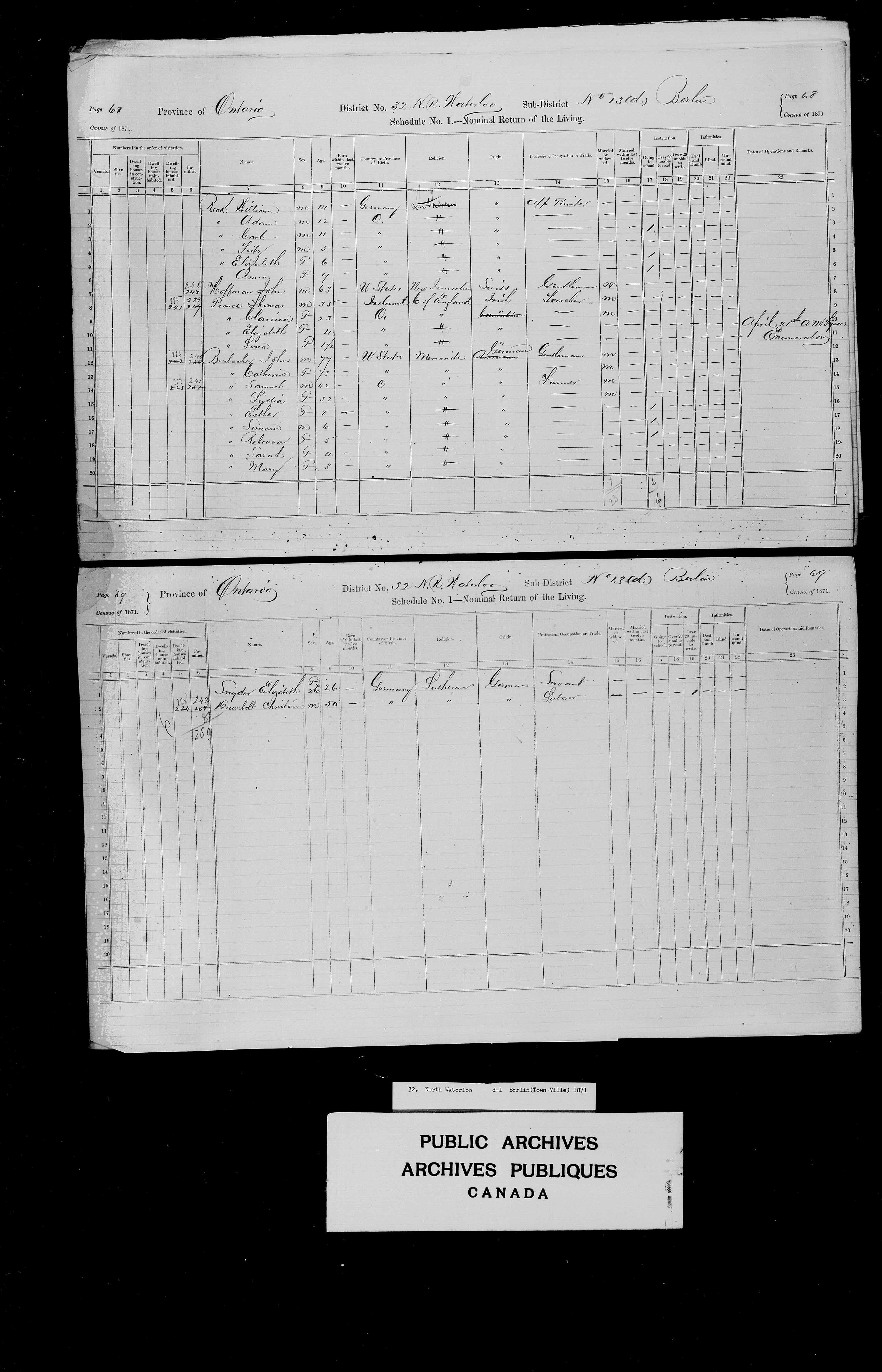 Title: Census of Canada, 1871 - Mikan Number: 142105 - Microform: c-9944