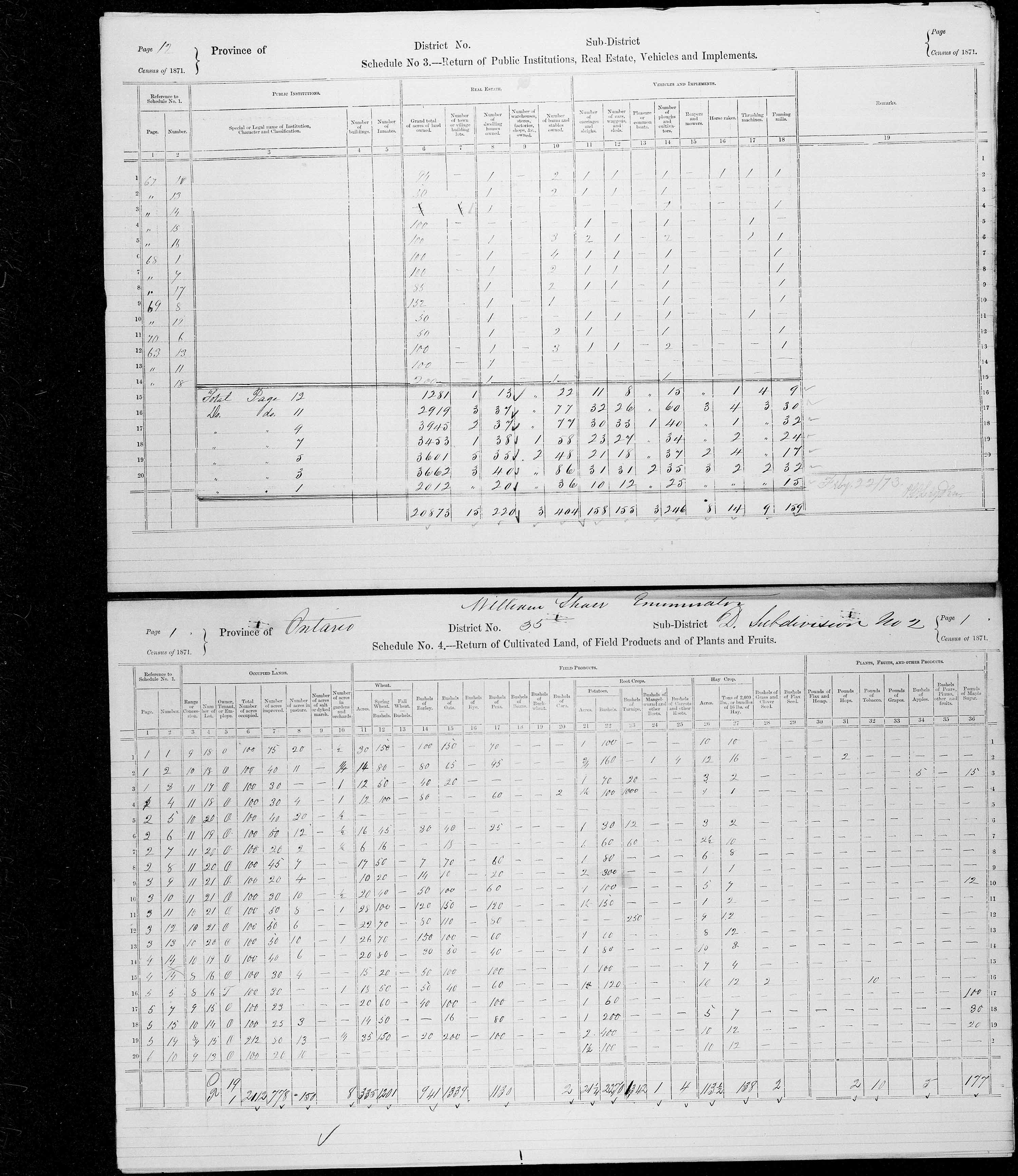 Title: Census of Canada, 1871 - Mikan Number: 142105 - Microform: c-9949