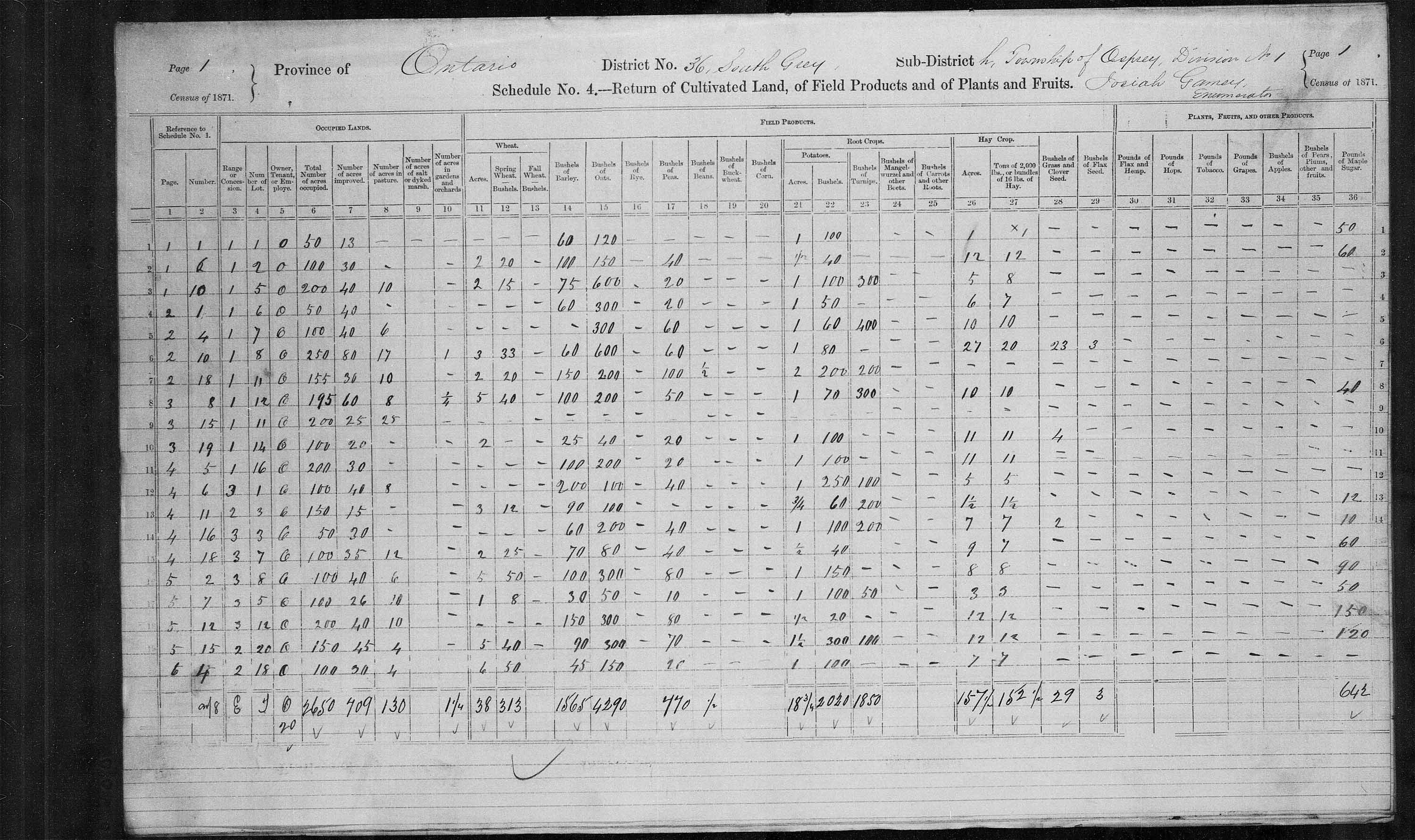 Title: Census of Canada, 1871 - Mikan Number: 142105 - Microform: c-9952