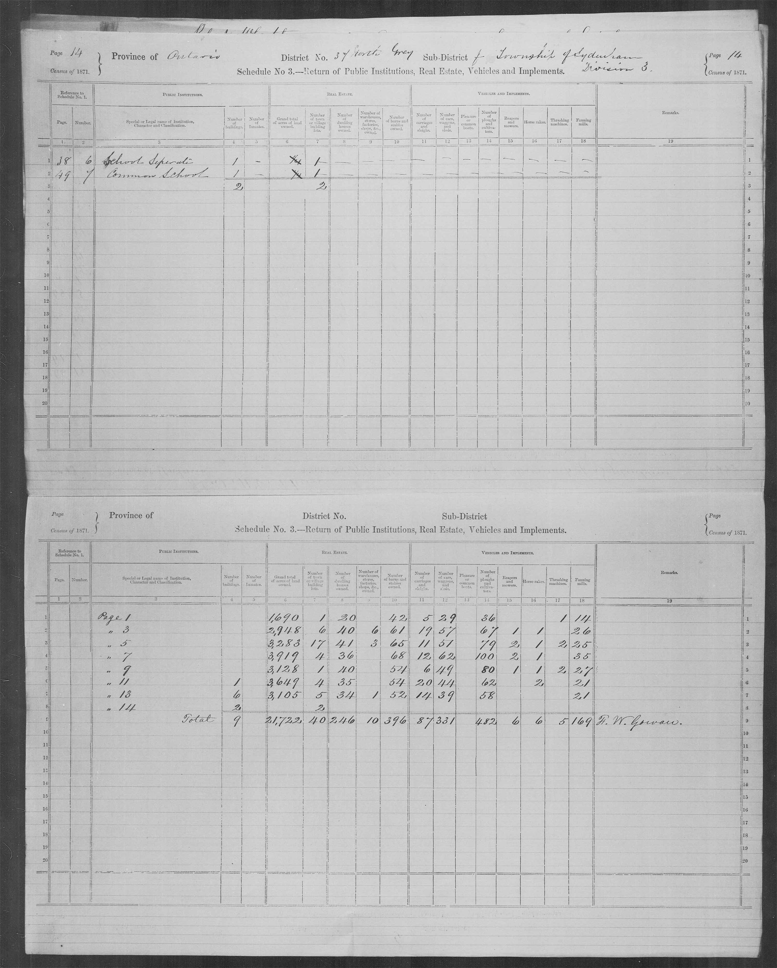 Title: Census of Canada, 1871 - Mikan Number: 142105 - Microform: c-9954