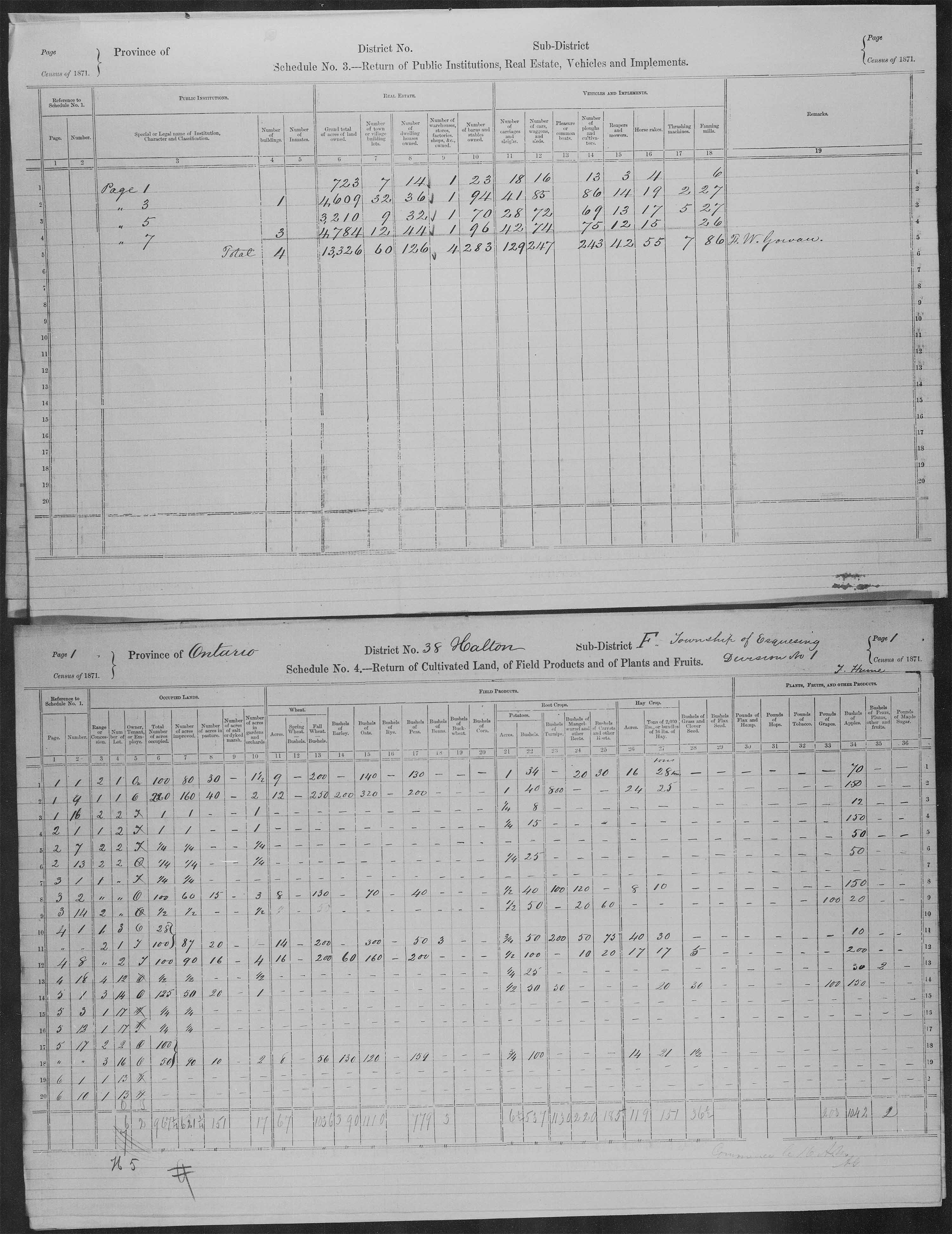 Title: Census of Canada, 1871 - Mikan Number: 142105 - Microform: c-9956