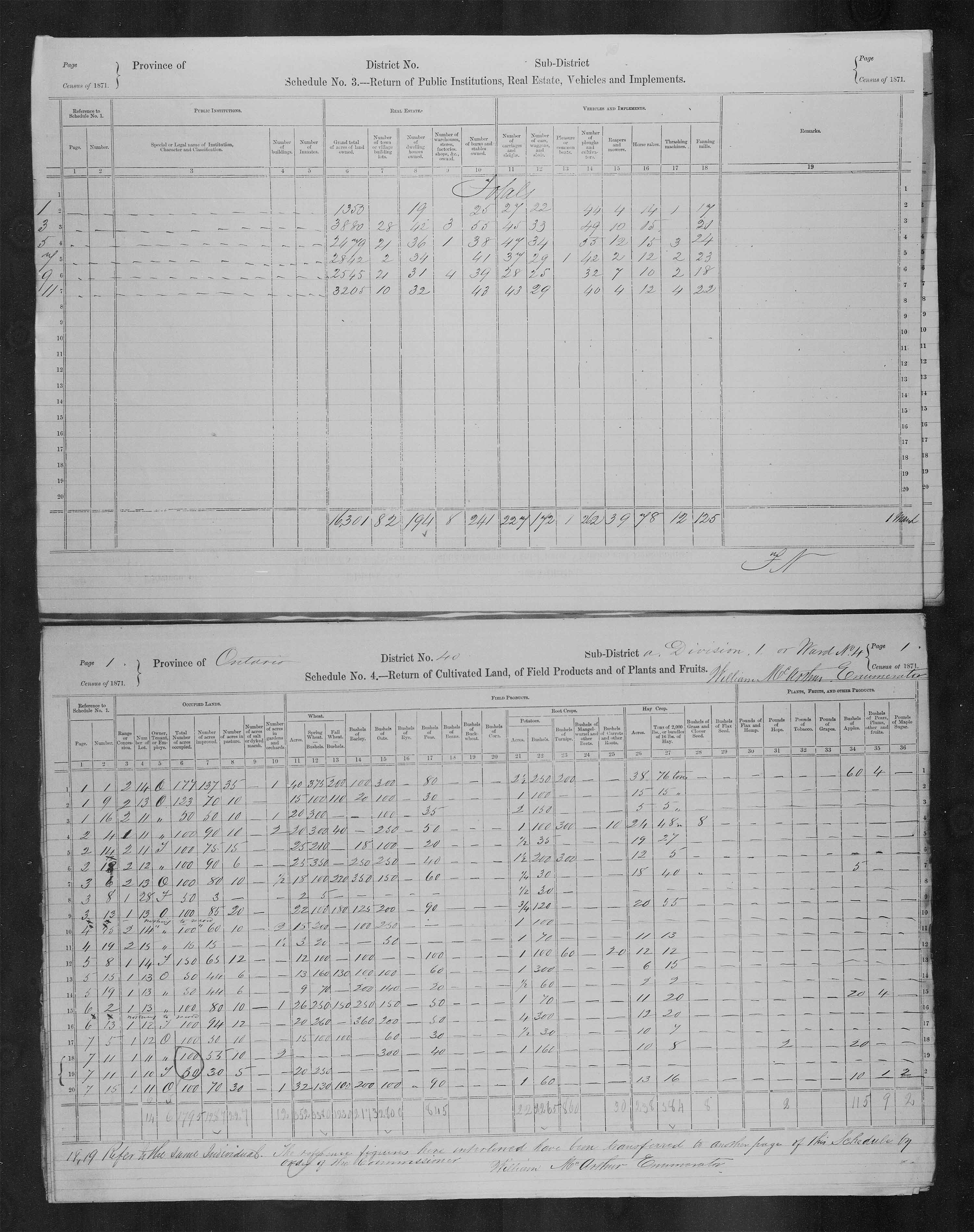 Title: Census of Canada, 1871 - Mikan Number: 142105 - Microform: c-9958