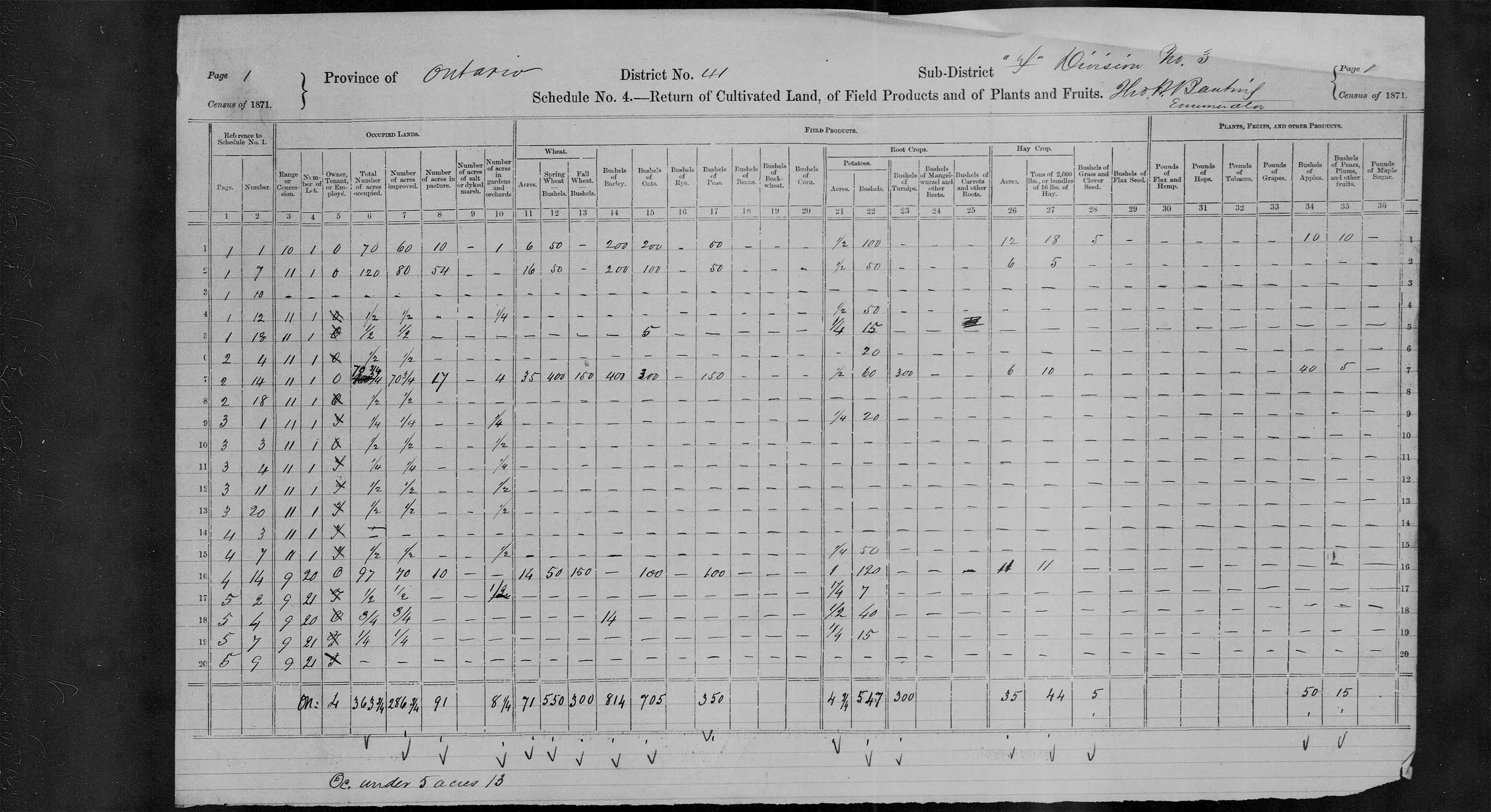 Title: Census of Canada, 1871 - Mikan Number: 142105 - Microform: c-9961