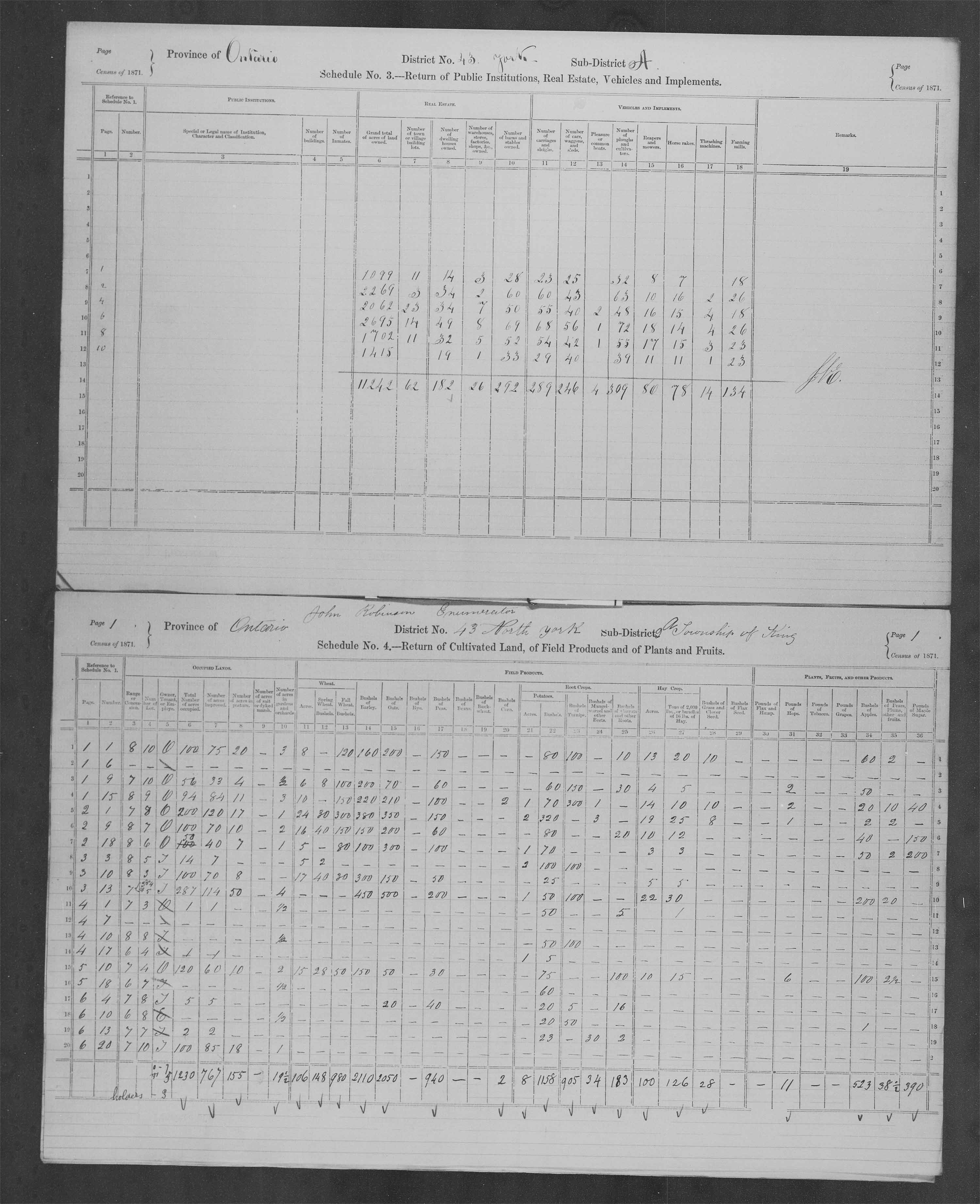 Title: Census of Canada, 1871 - Mikan Number: 142105 - Microform: c-9964