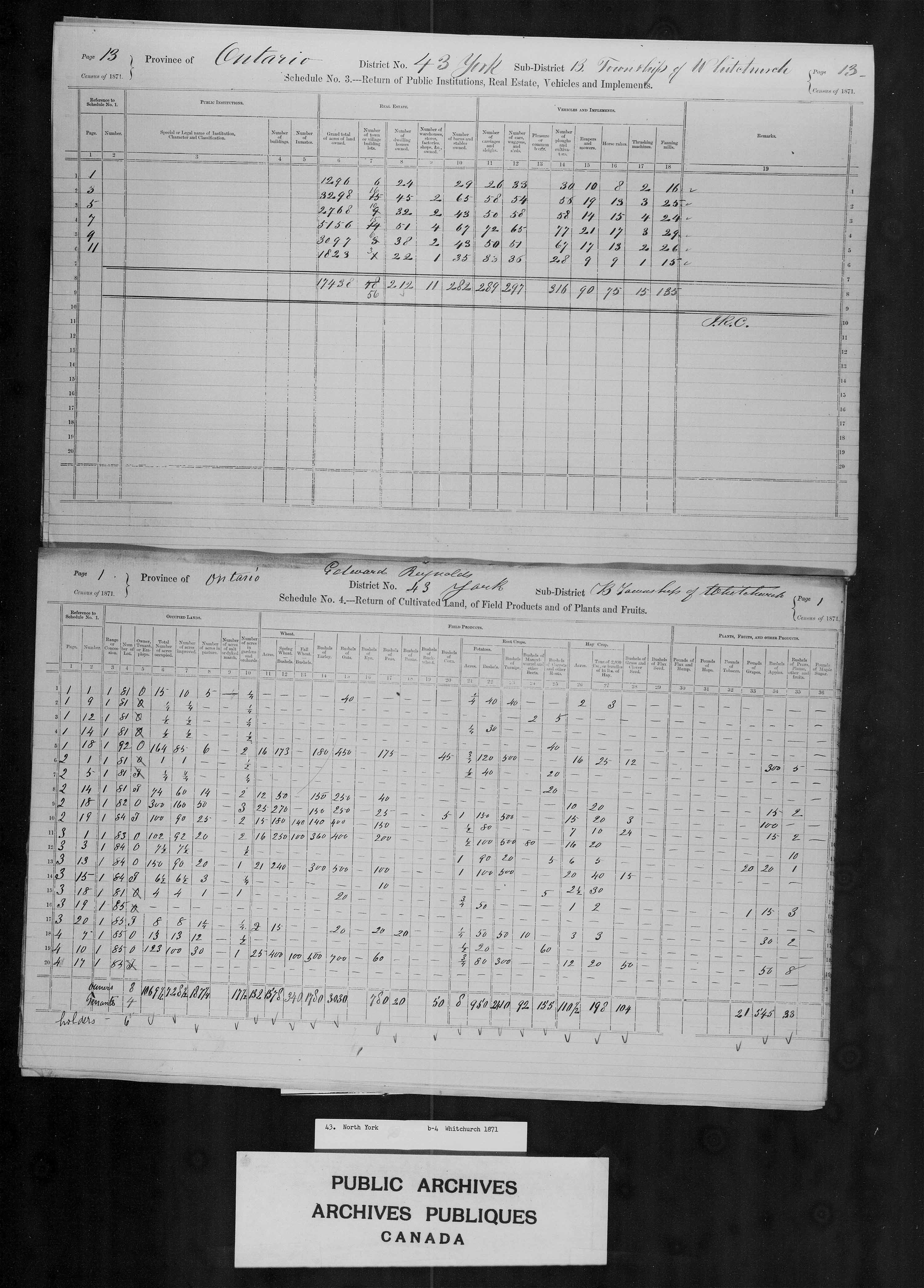 Title: Census of Canada, 1871 - Mikan Number: 142105 - Microform: c-9965
