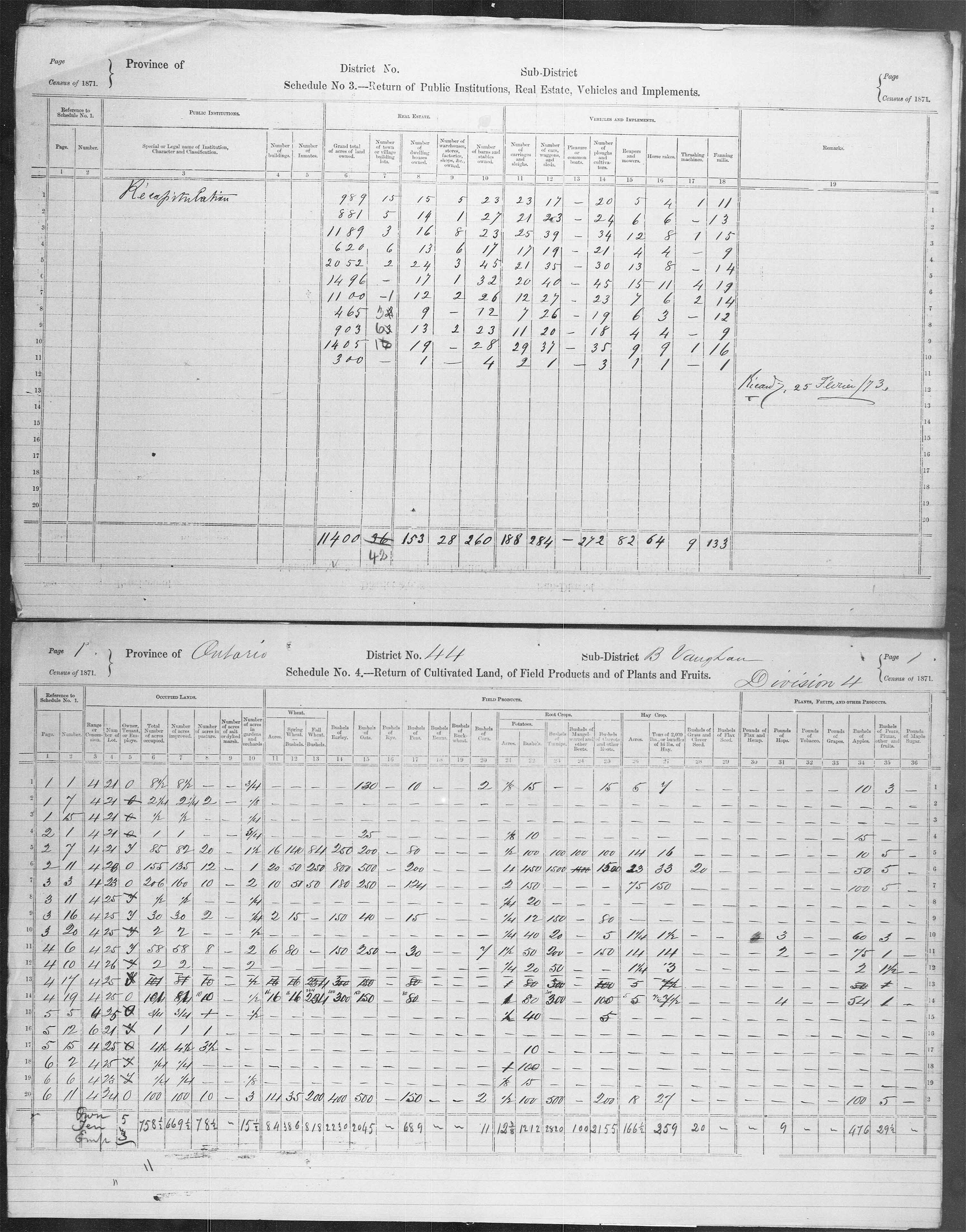Title: Census of Canada, 1871 - Mikan Number: 142105 - Microform: c-9967