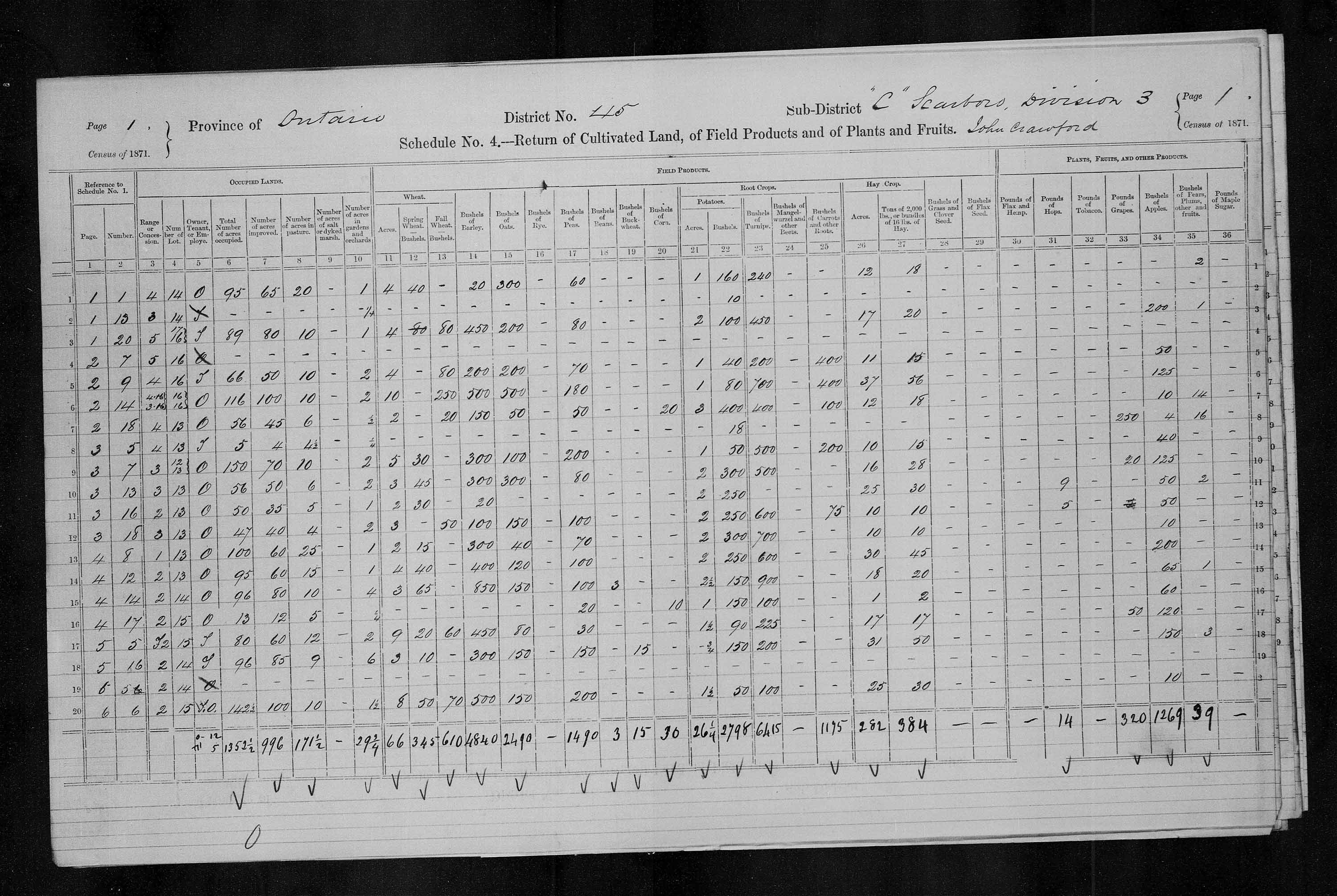 Title: Census of Canada, 1871 - Mikan Number: 142105 - Microform: c-9968