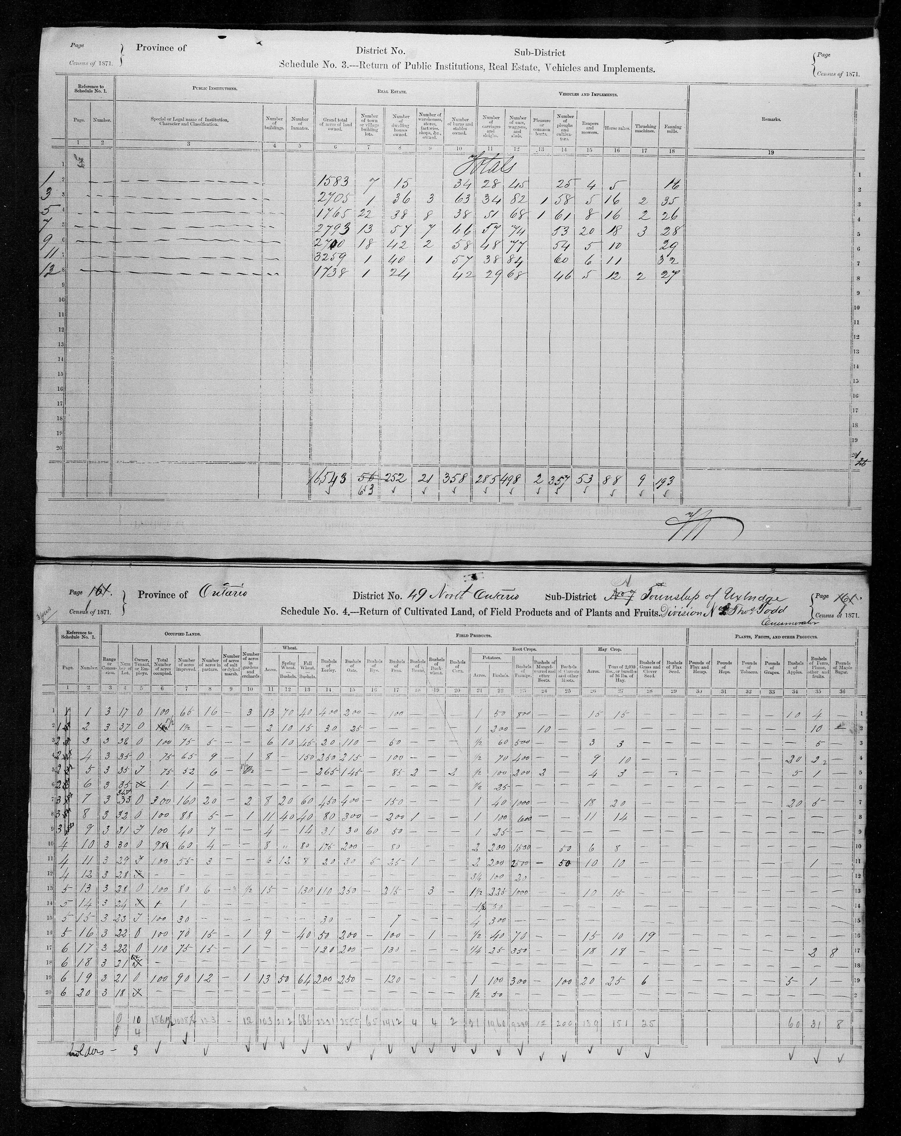 Title: Census of Canada, 1871 - Mikan Number: 142105 - Microform: c-9975