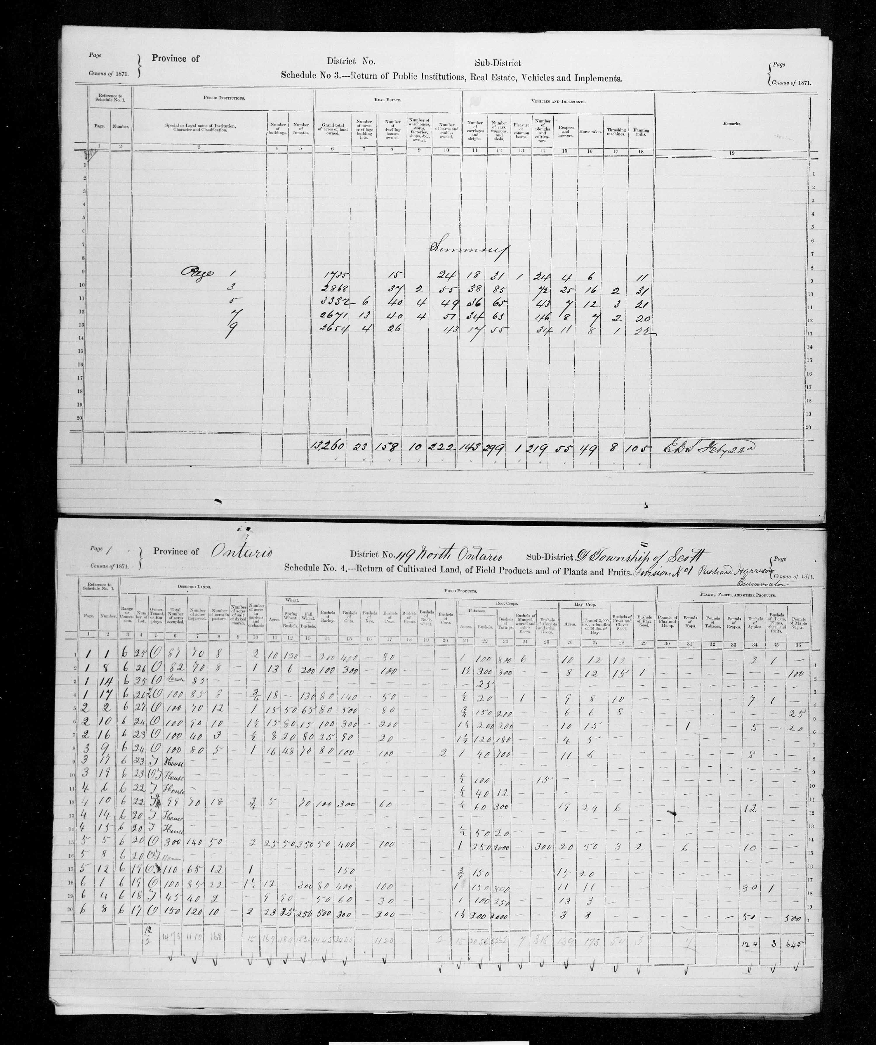 Title: Census of Canada, 1871 - Mikan Number: 142105 - Microform: c-9976