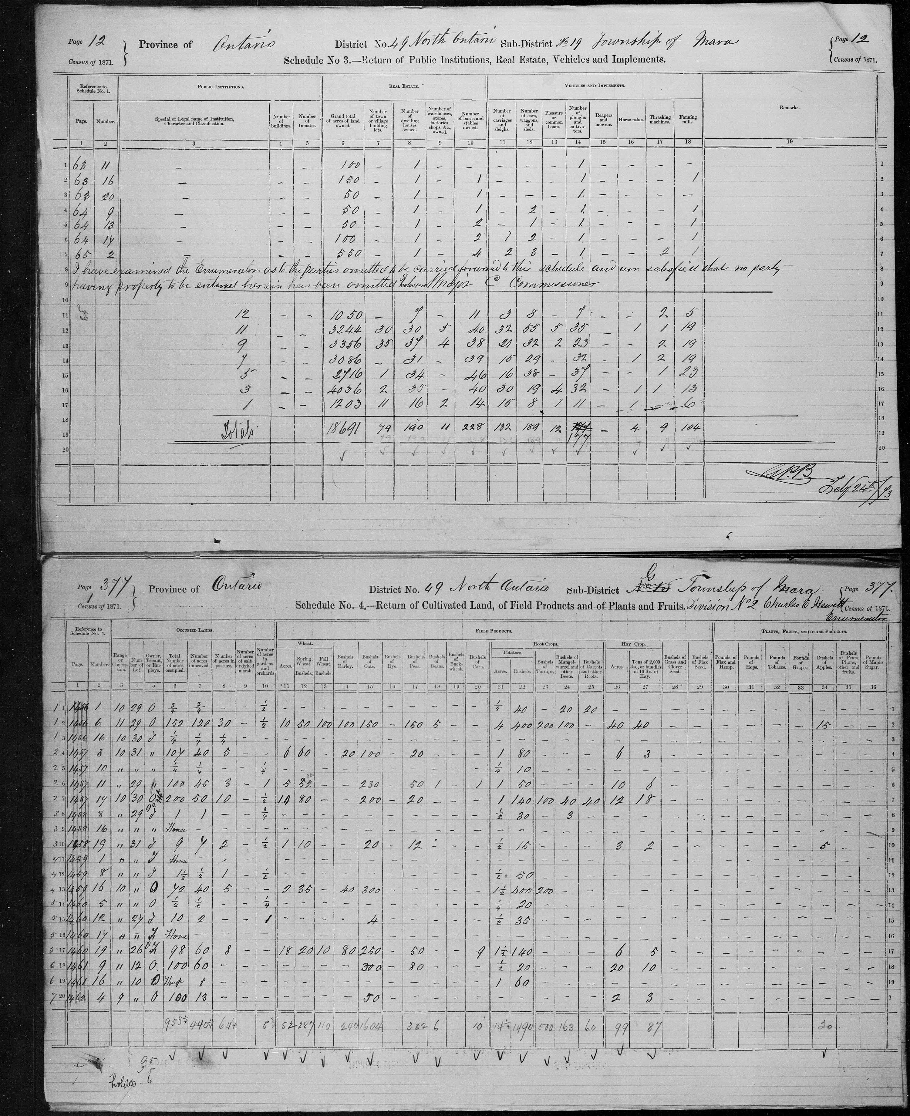Title: Census of Canada, 1871 - Mikan Number: 142105 - Microform: c-9977