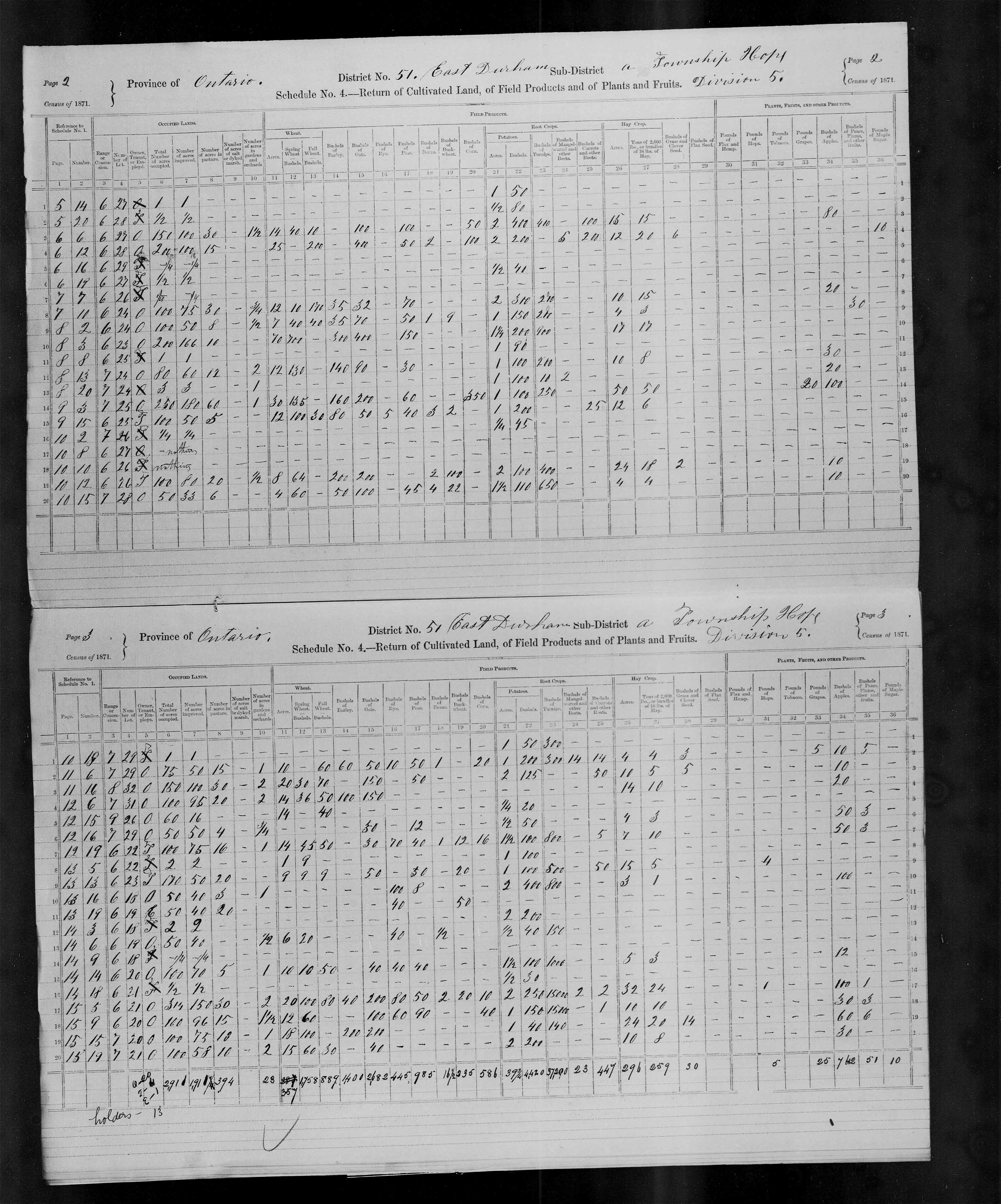 Title: Census of Canada, 1871 - Mikan Number: 142105 - Microform: c-9979