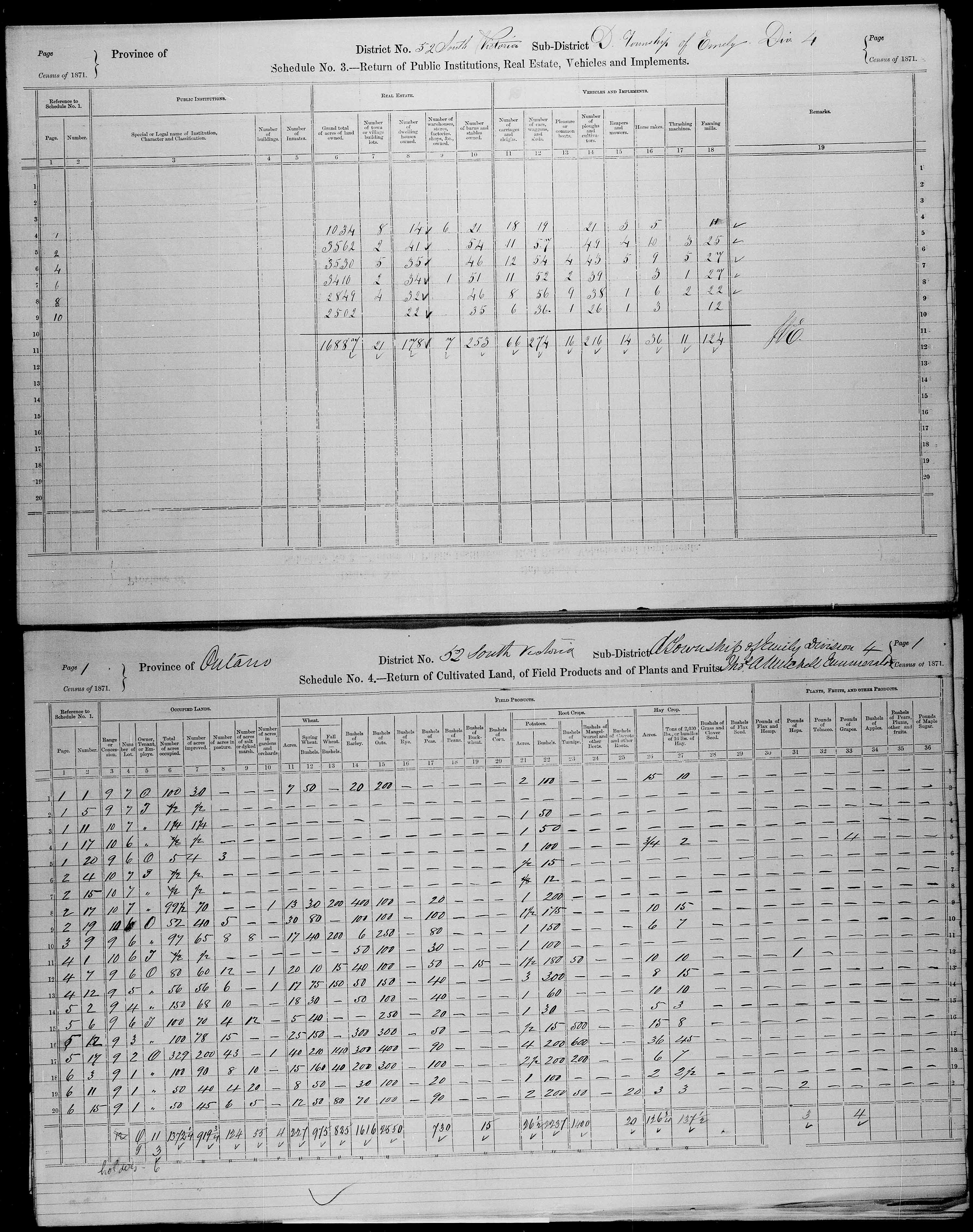 Title: Census of Canada, 1871 - Mikan Number: 142105 - Microform: c-9981