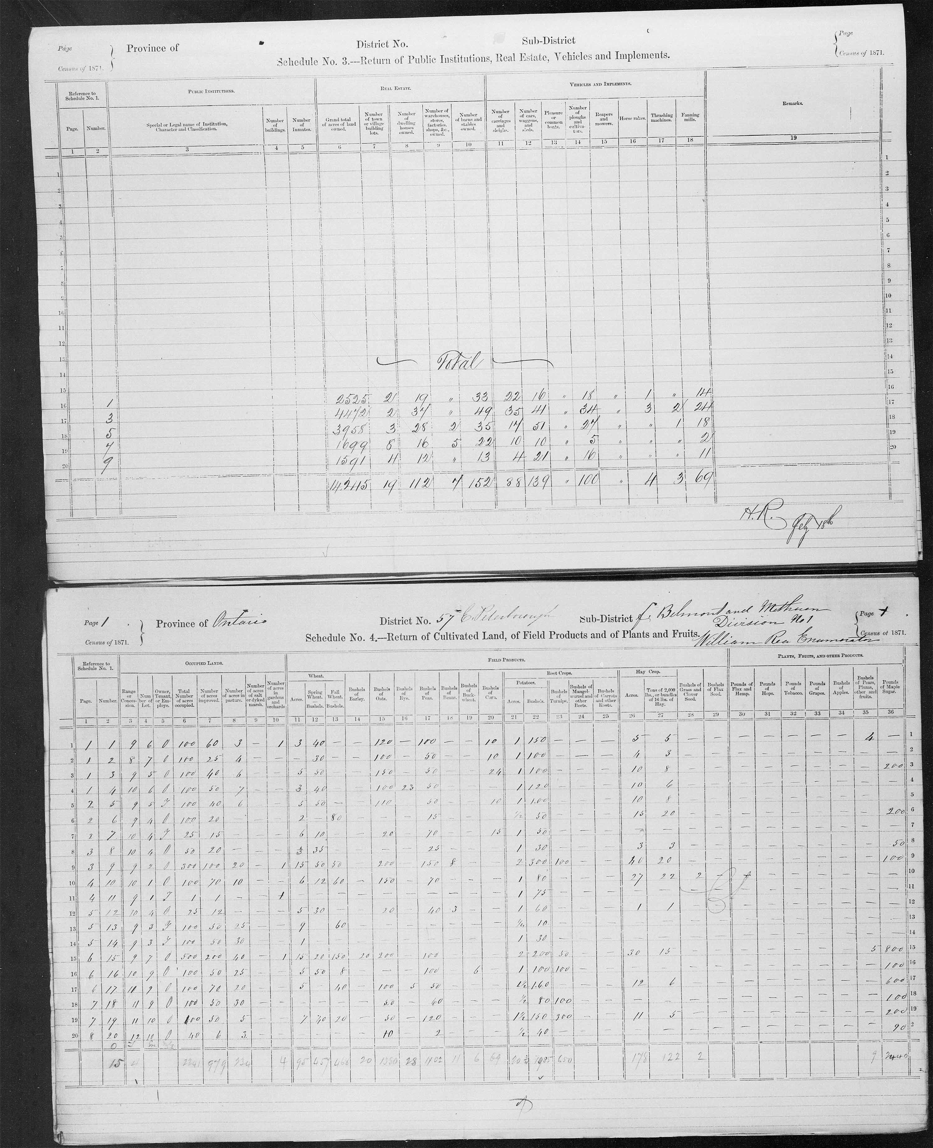 Title: Census of Canada, 1871 - Mikan Number: 142105 - Microform: c-9988
